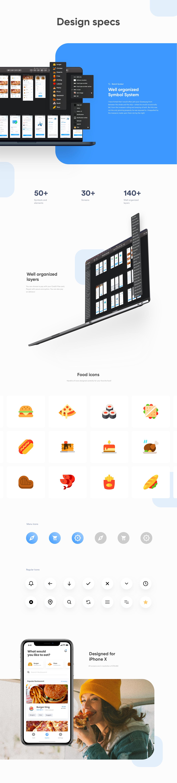 ui kit App UI Kit food app Restaurent app delivery app iPhone x IOS UI kit freebie