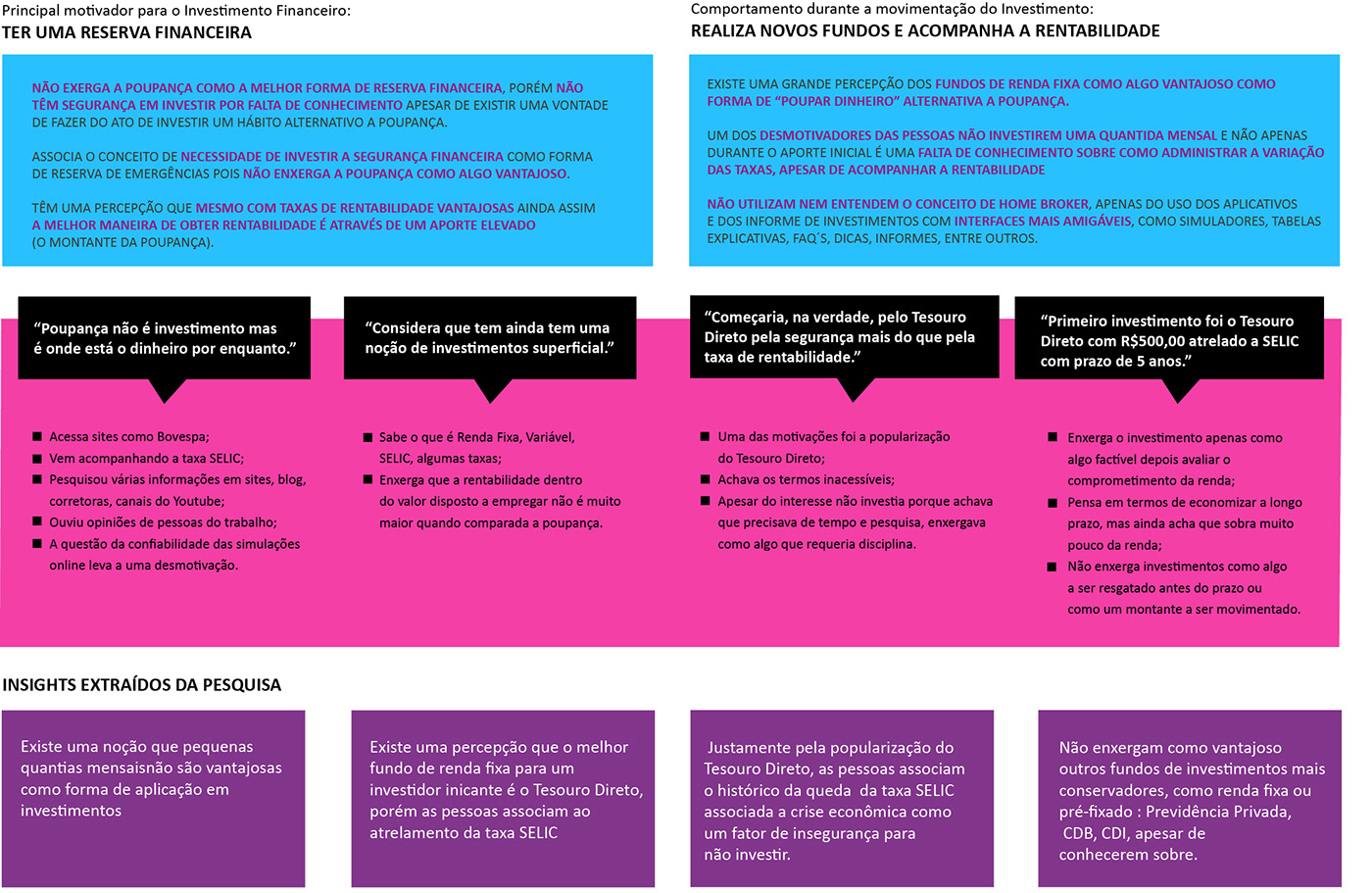 canvas storytelling   user journey jornada do usuário design thinking mind map mapas conceituais user experience experiência do usuário prisma design thinking