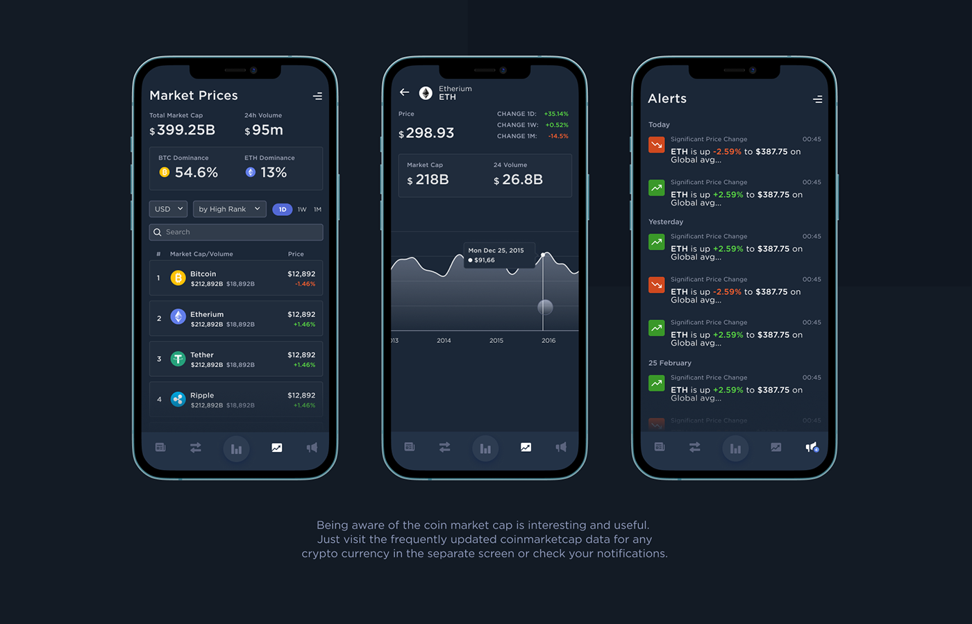 crypto cryptocurrency desktop finance Fintech mobile mobileapp money UI uidesign