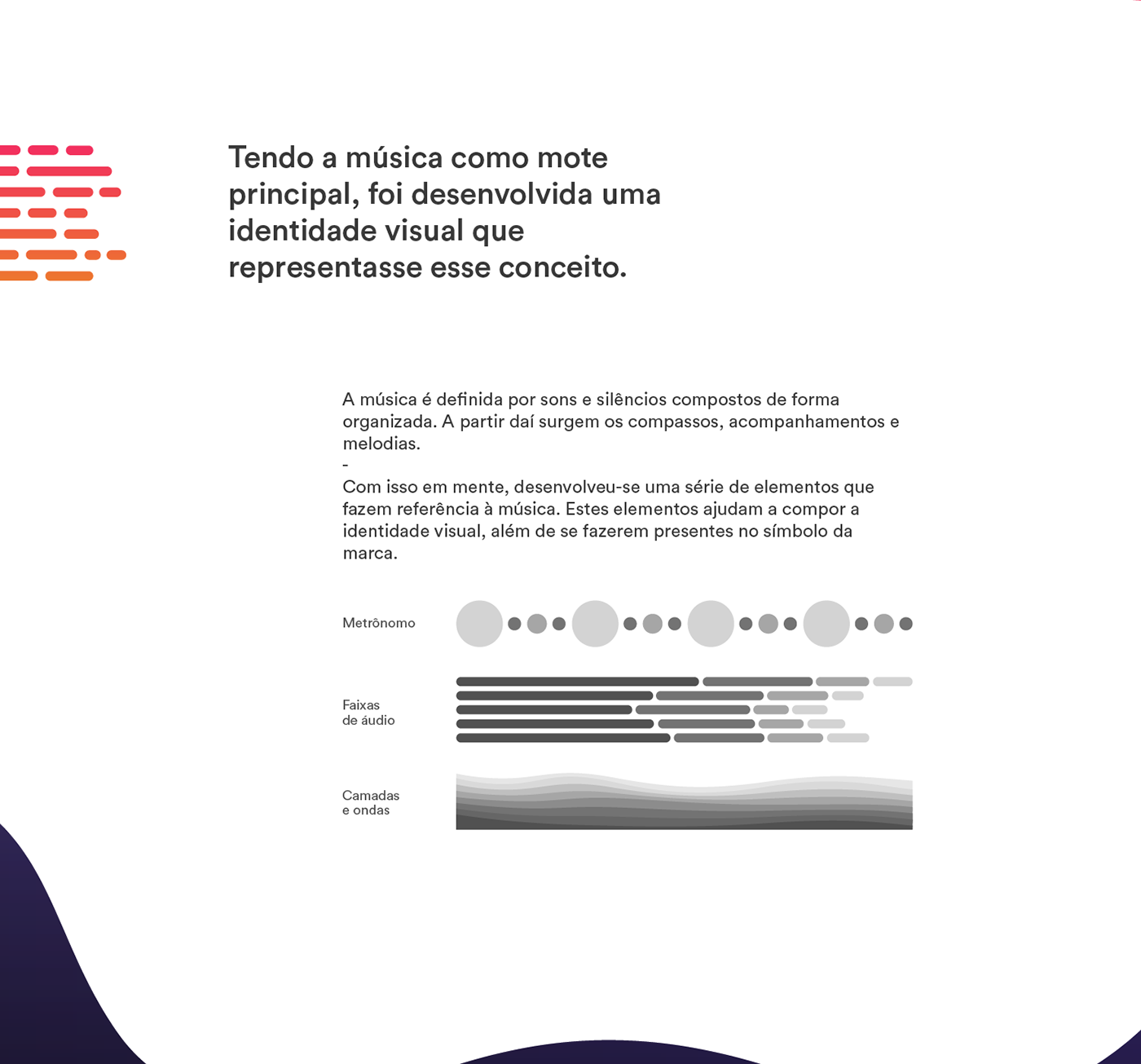 Identidade Visual Unisinos.fm 103.3 on Behance c804a37432d