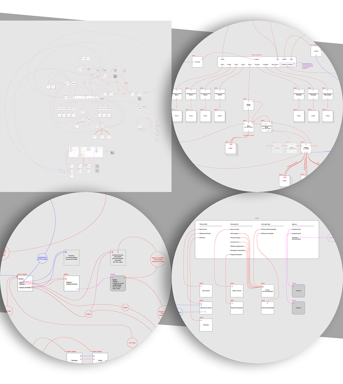Communication Design copywriting  Digital product design graphic design  interaction Style Guide User Experience Design user interface design ux/ui design Web