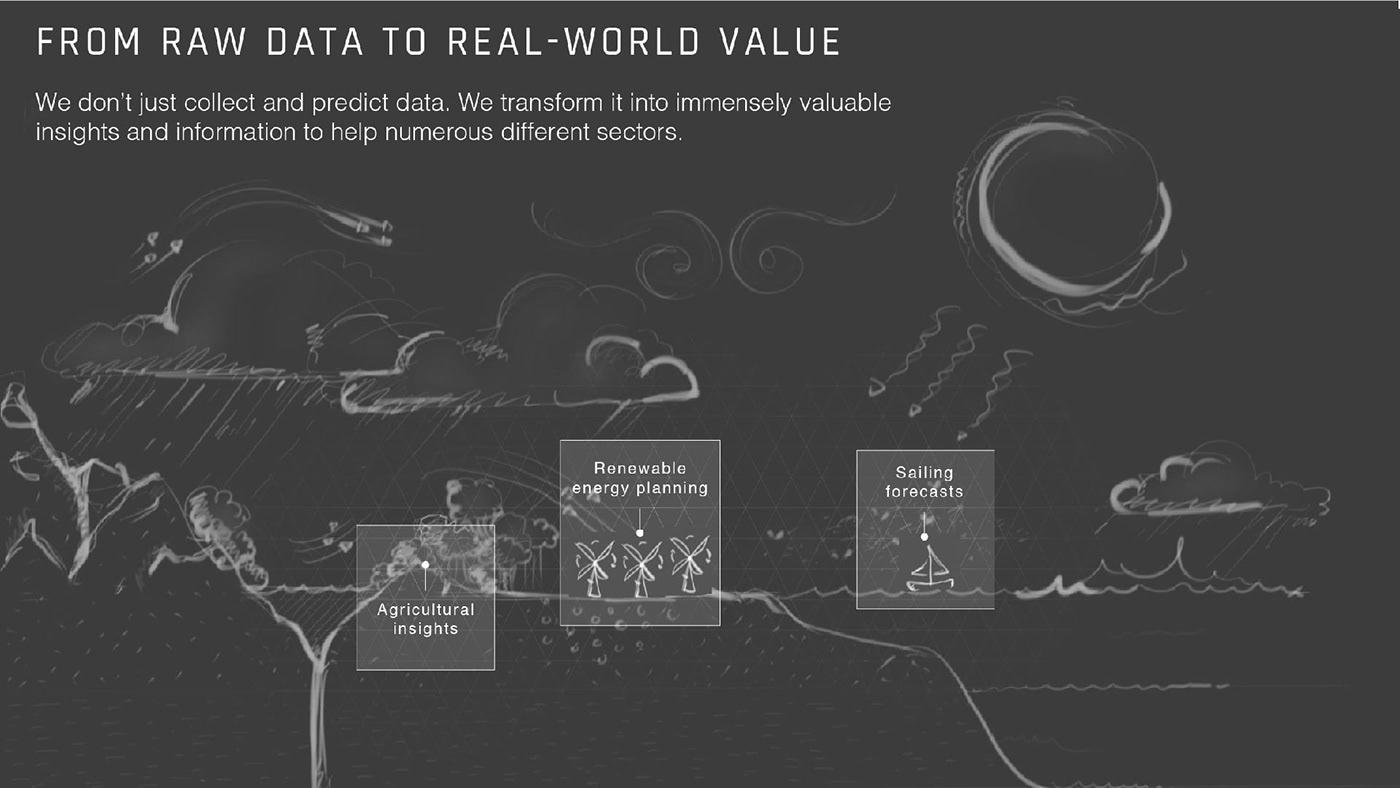 weather data visualization info graphics Data forecasting ILLUSTRATION  climate change Data Viz animation  world