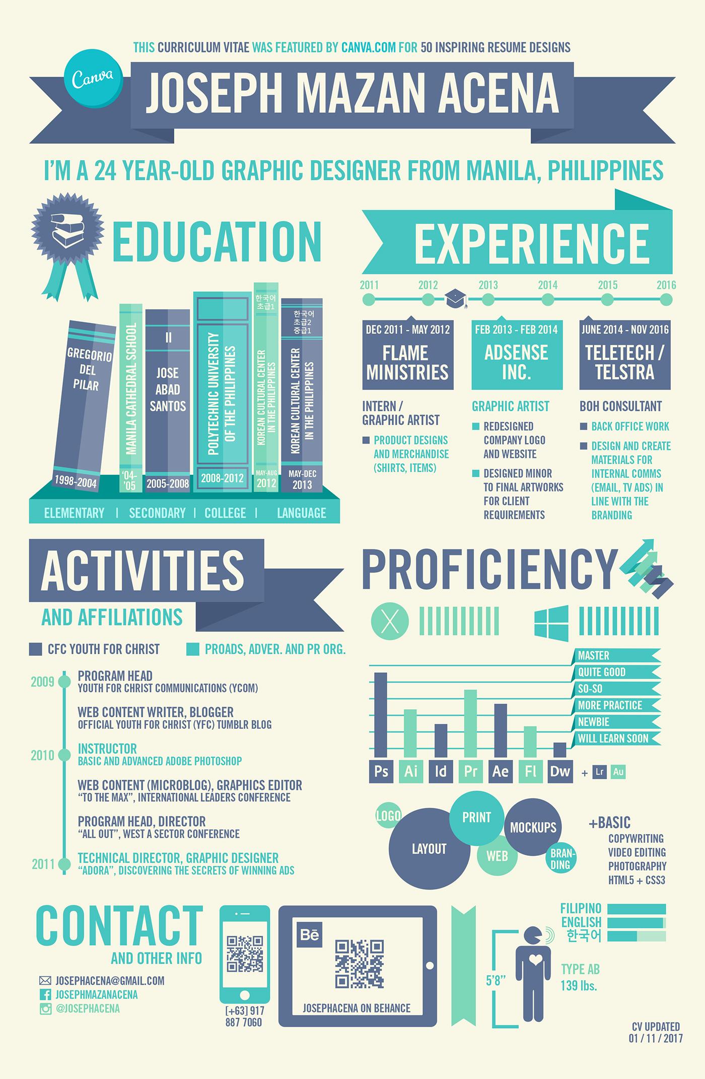 creative CV Creative Resume josephacena joseph mazan acena creative CV Resume canva cv canva resume