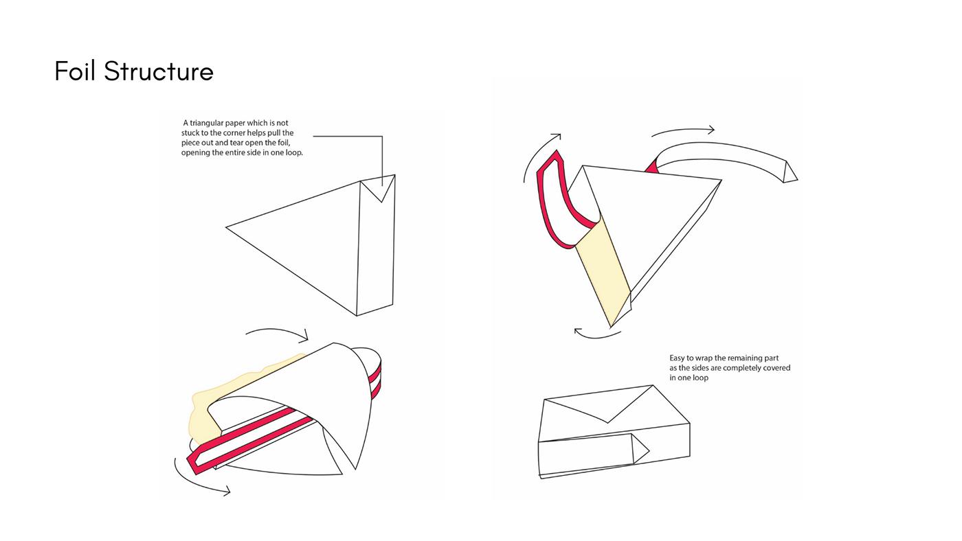 3D Modelling 3d render Amul branding  Cheese design Packaging