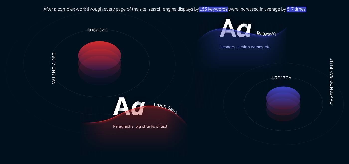 Space  Website spaceship Isometric illustrations site Web galaxy cosmic Responsive