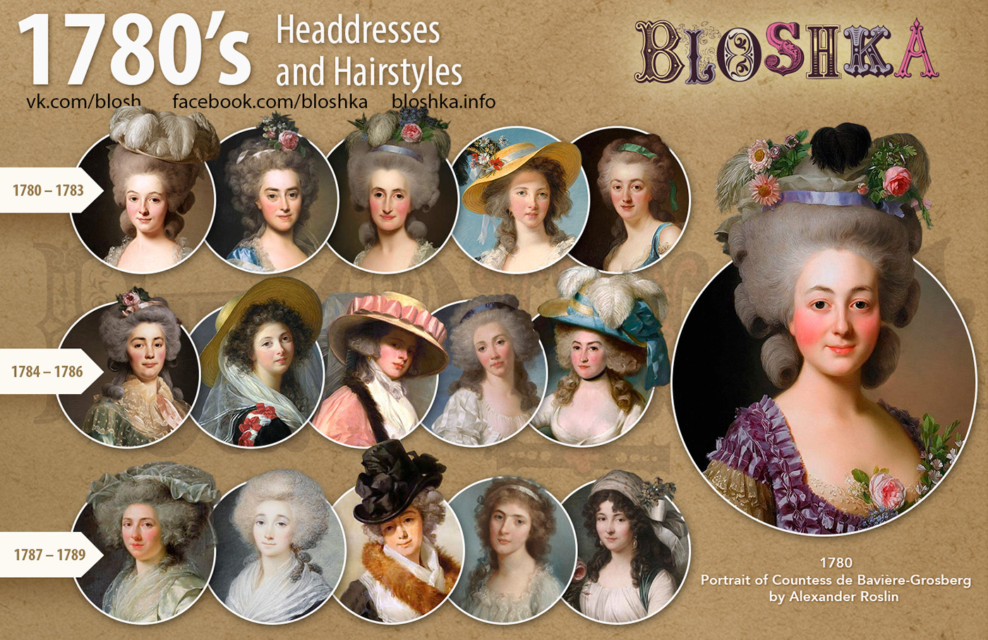 Women s headdresses and hairstyles. 18th century. Brief history of fashion  in pictures. caae7d4b51