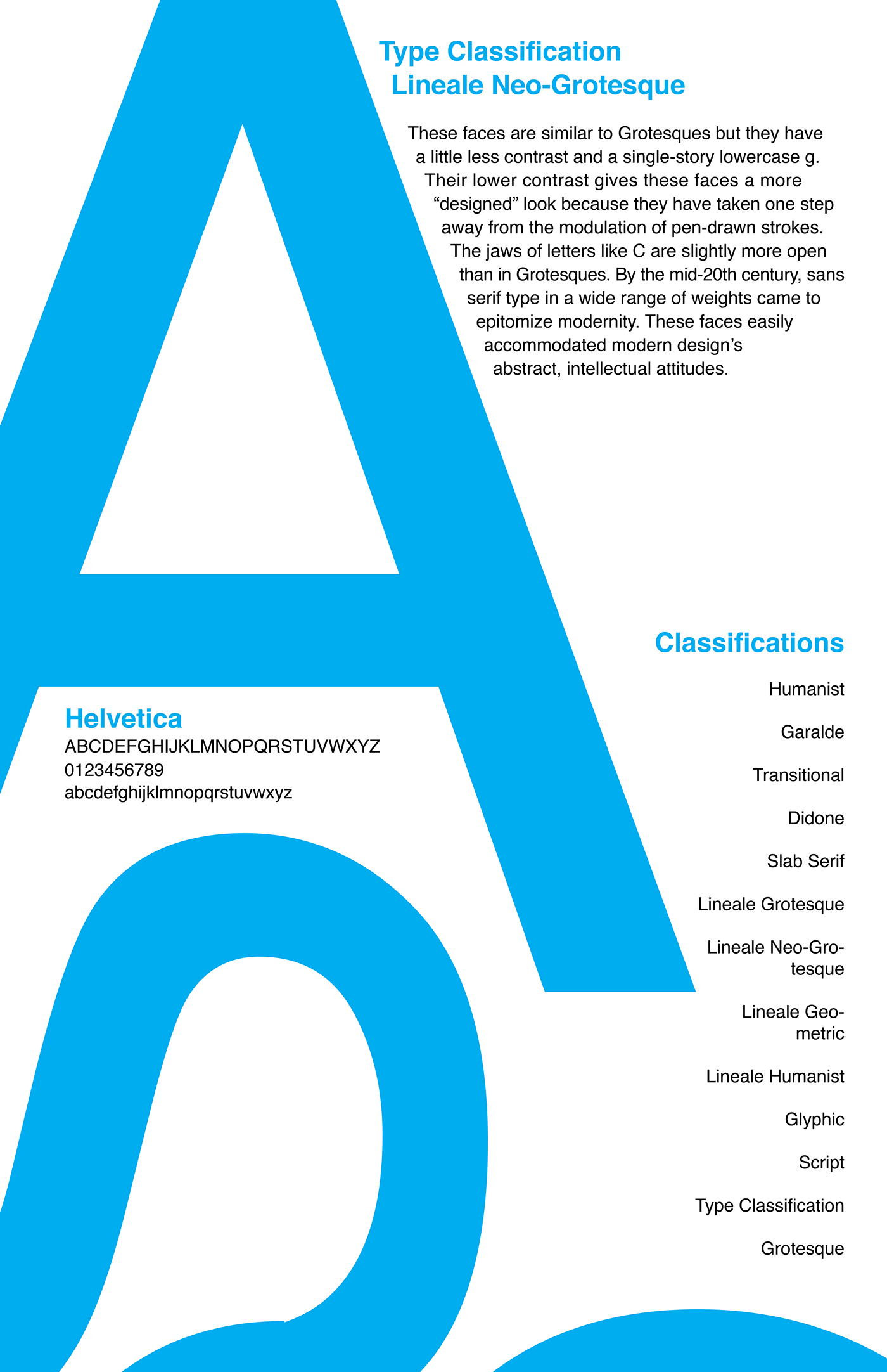 Typeface Posters on Behance