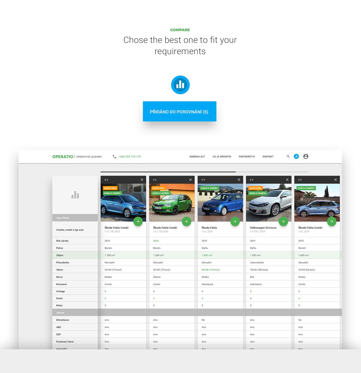 Operatio operating lease car Rent google material design Czech app