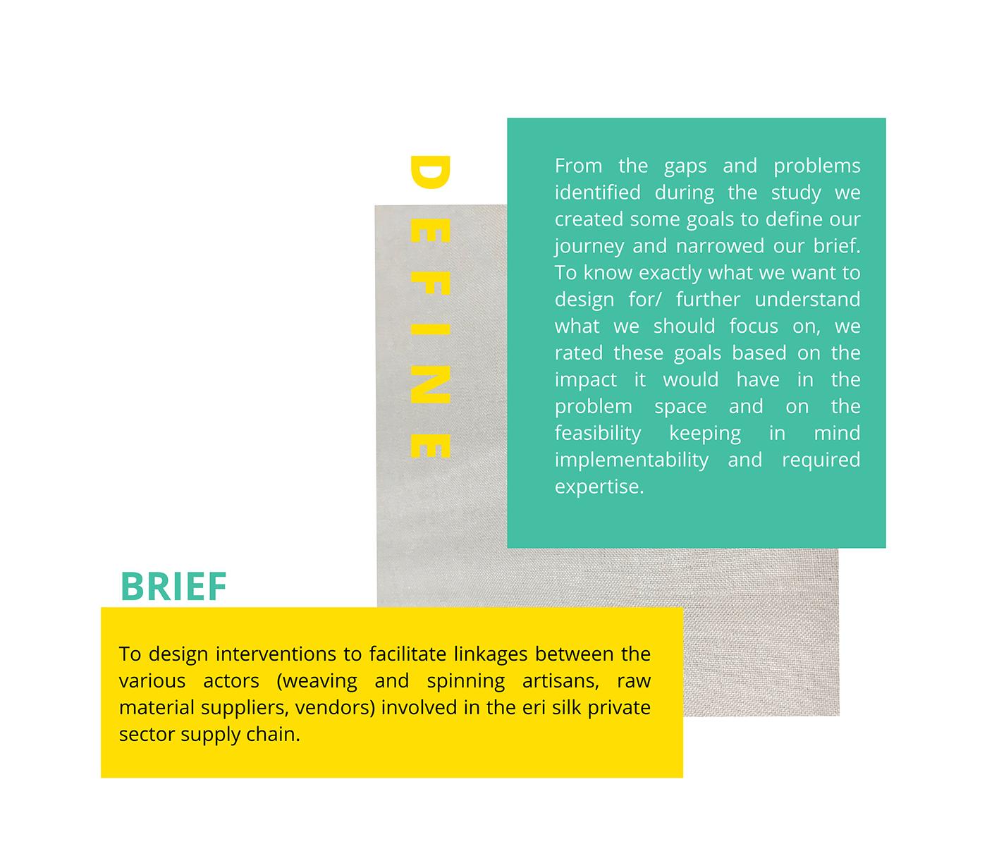 assam community design Eri Silk Interaction design  Kiosk social design Supply Chain system design
