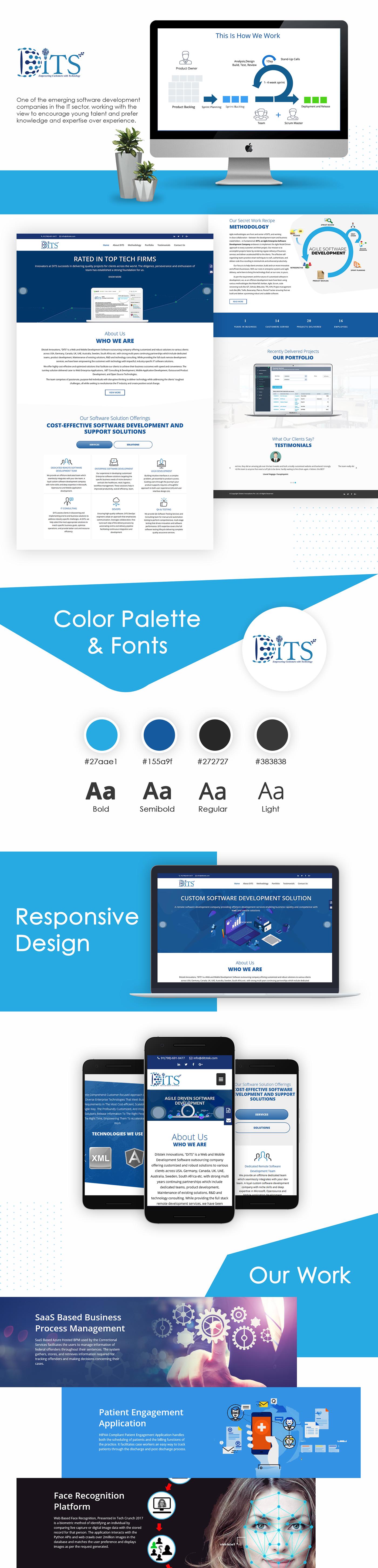 ux UI Interface dashboard Website mobile Webdevelopment Webdesign uiux photoshop