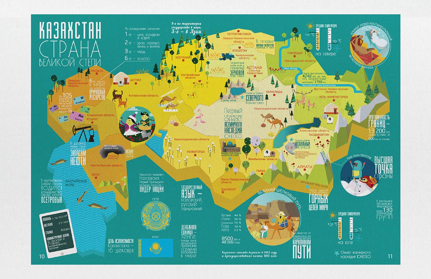 Travel Book. Kazakhstan on Behance