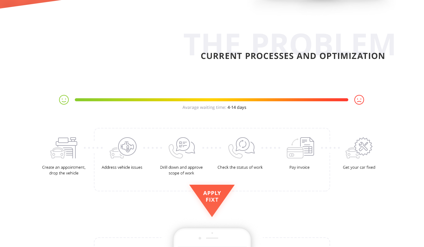 ios mobile application UI ux interactive automotive   FiXT app video