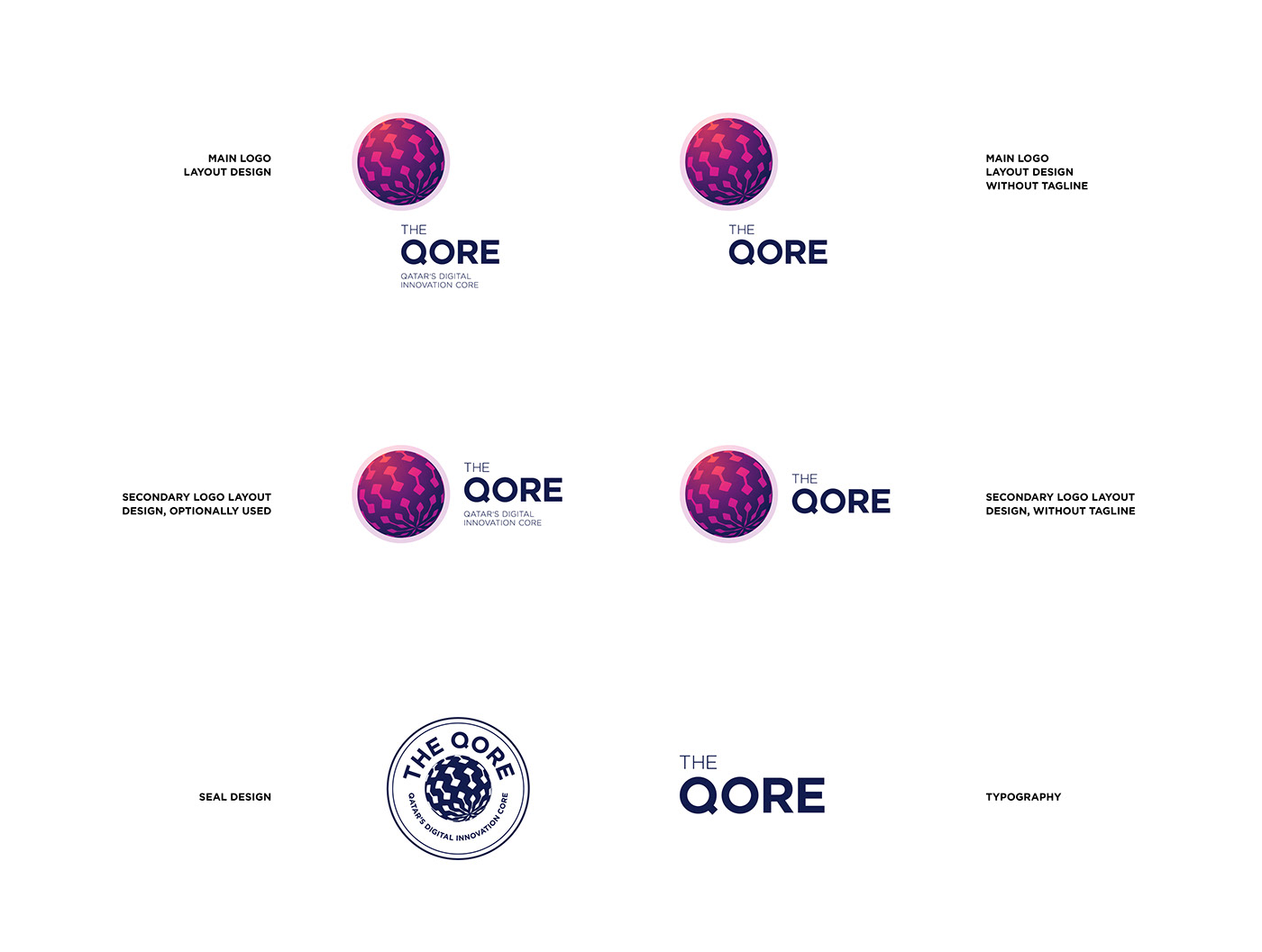 core Qore Qatar center Technology Hub innovation venture Startup research