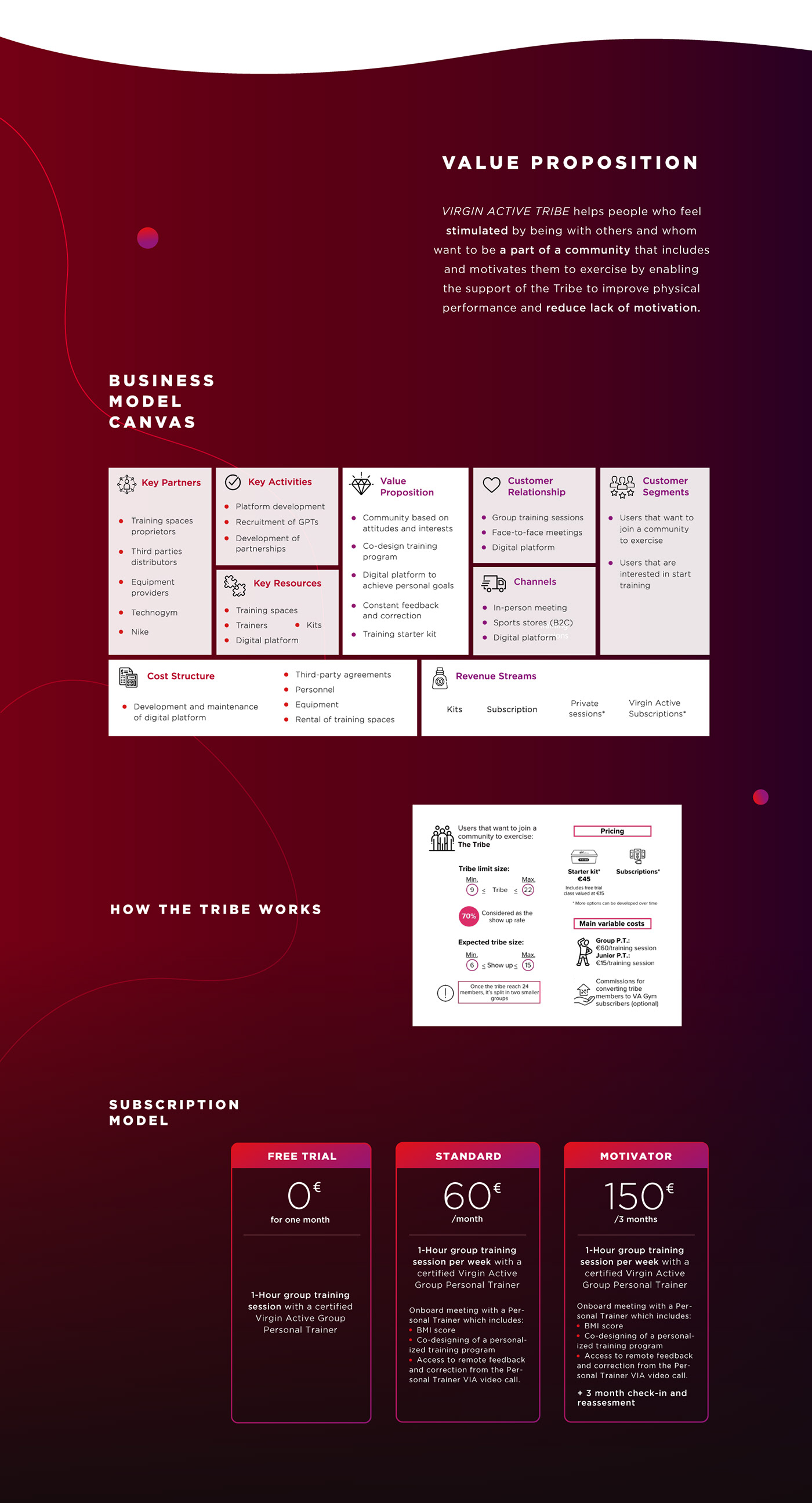 fitness exercise personal training virgin active Group Exercise workout Gym Service Design user scenario storyboard User story