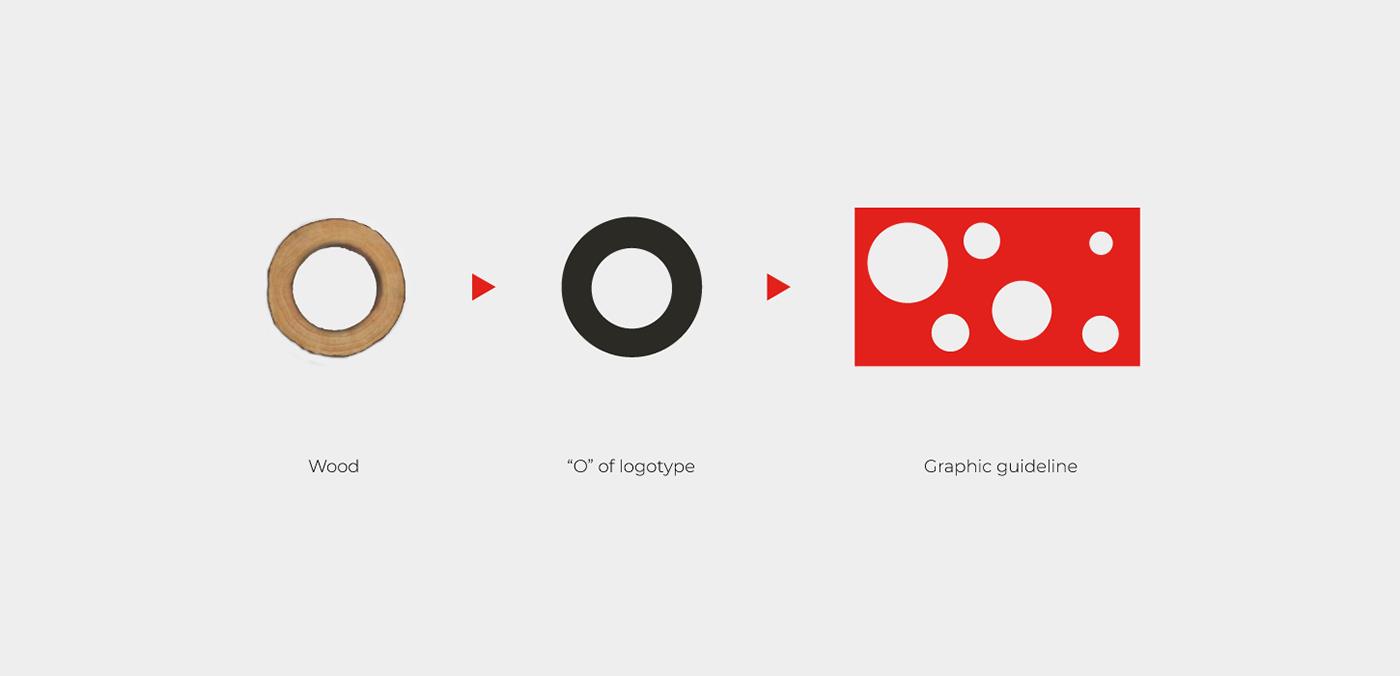 brand branding  design identity logo peru symbol marca ArtDirection Logotype