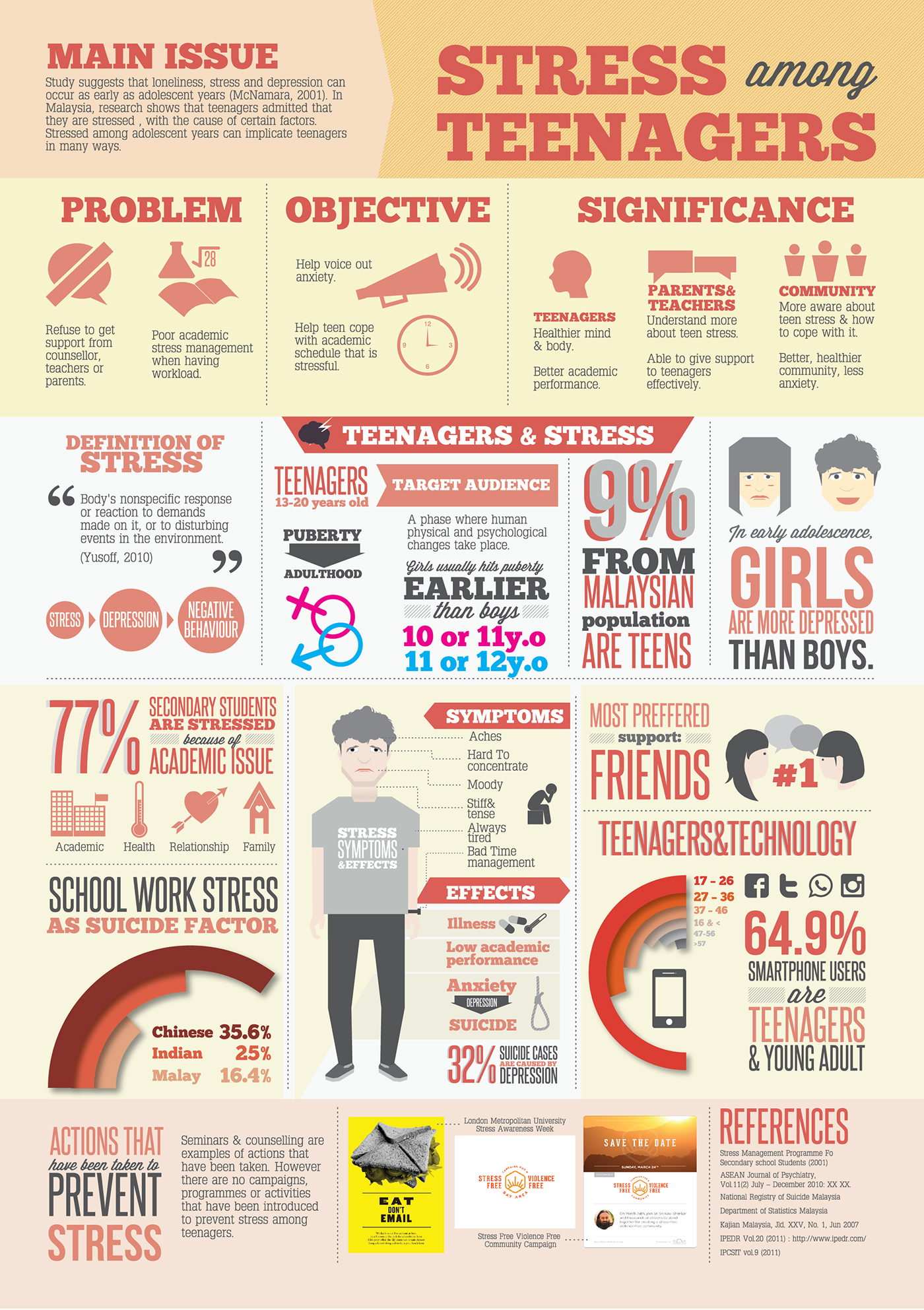 the causes and effects of stress among teenagers today In today s society, adolescents are faced with stress unlike any other generation before (elkind, 1984) elkind (1984) is quoted as saying that contemporary american society has struck teenagers a double blow the symptoms and causes of stress in adolescence are discussed as well as coping strategies the effects of 12 prevalence of stress in adolescence it is important to note that today.