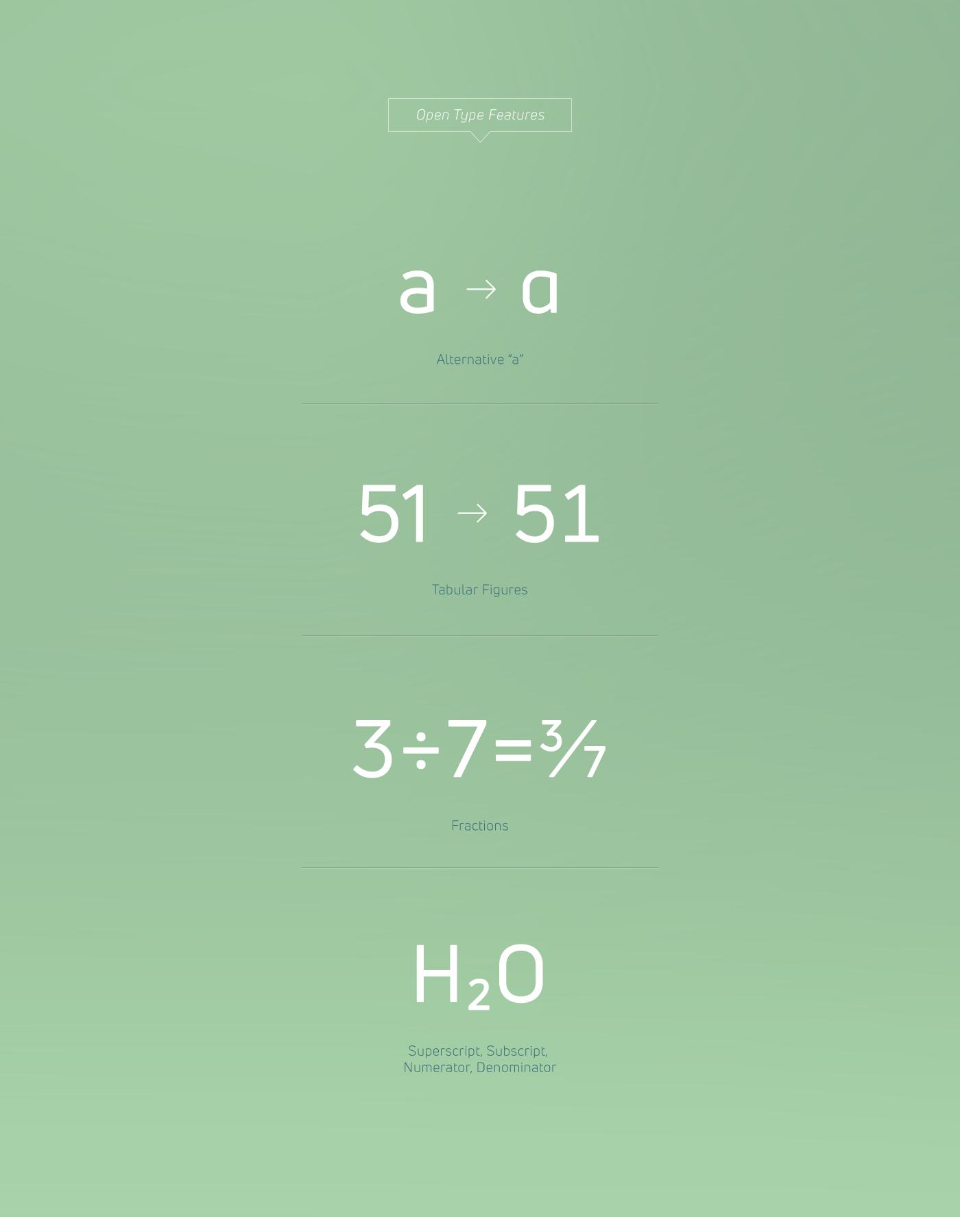 typography   font sans serif geometric contemporary free Free font uni uni neue Typeface