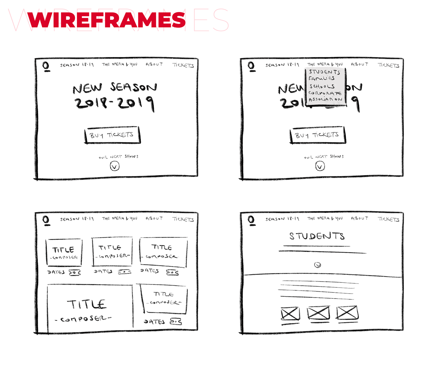 Wireframes for Opera House website
