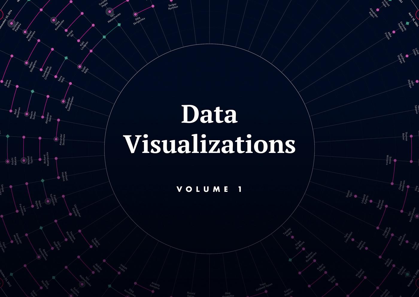 data keluaran angka togel