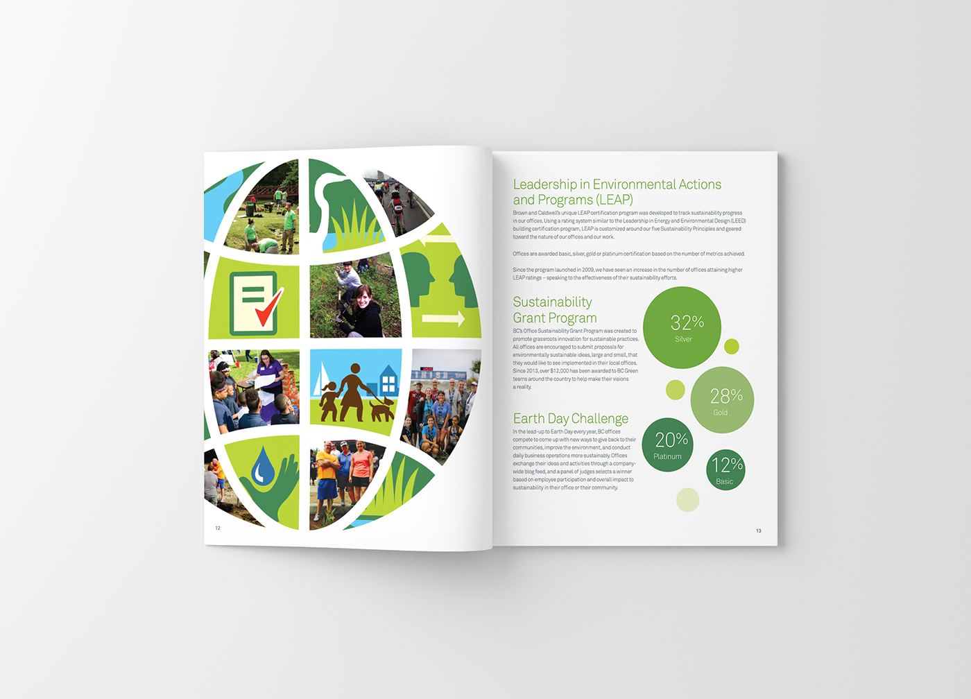 2016 Sustainability Report On Behance