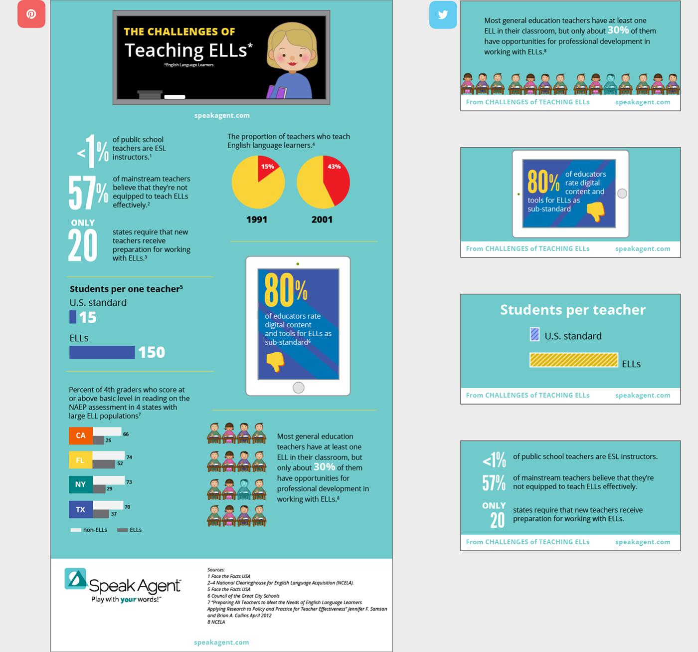 Poster Design,graphic design ,infographics,Social Media Graphics,typography