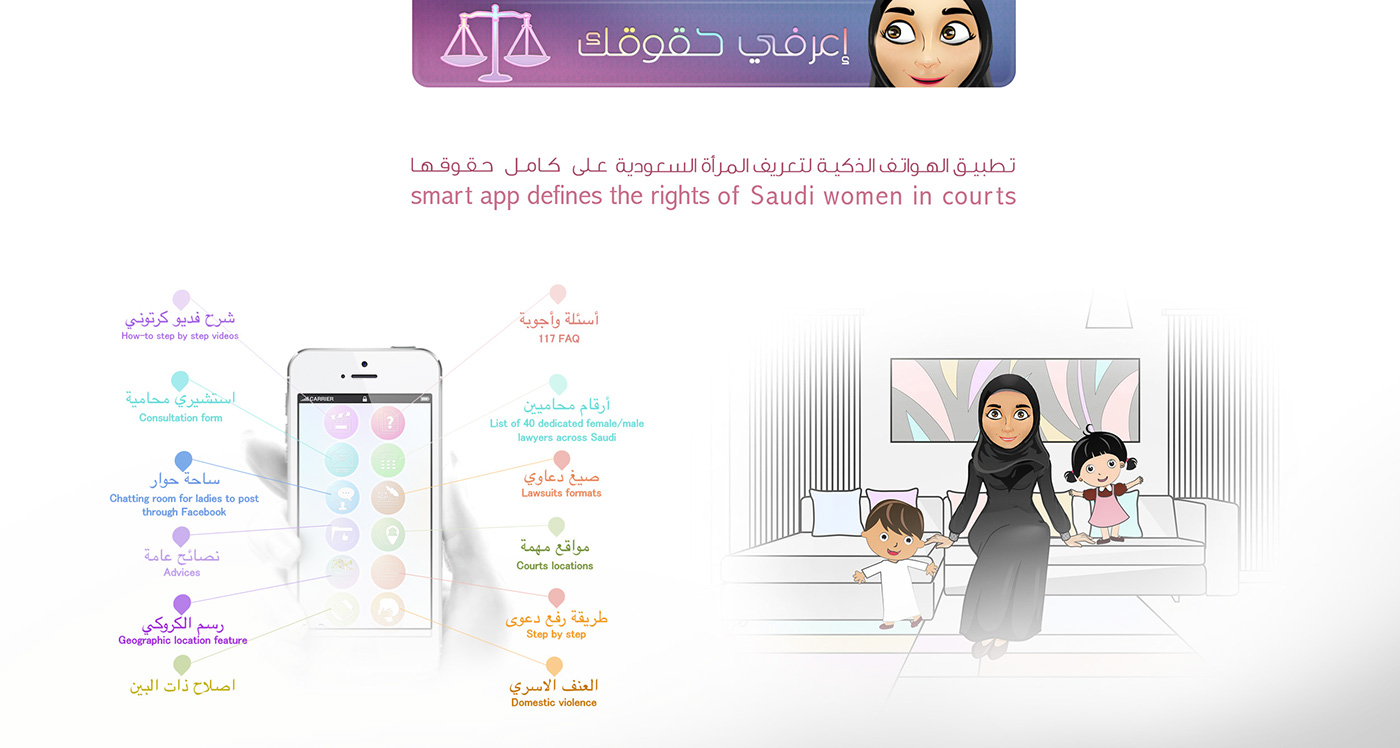 women rights Mobile app application ios Cartoons animation  family kids UIX UI & UX