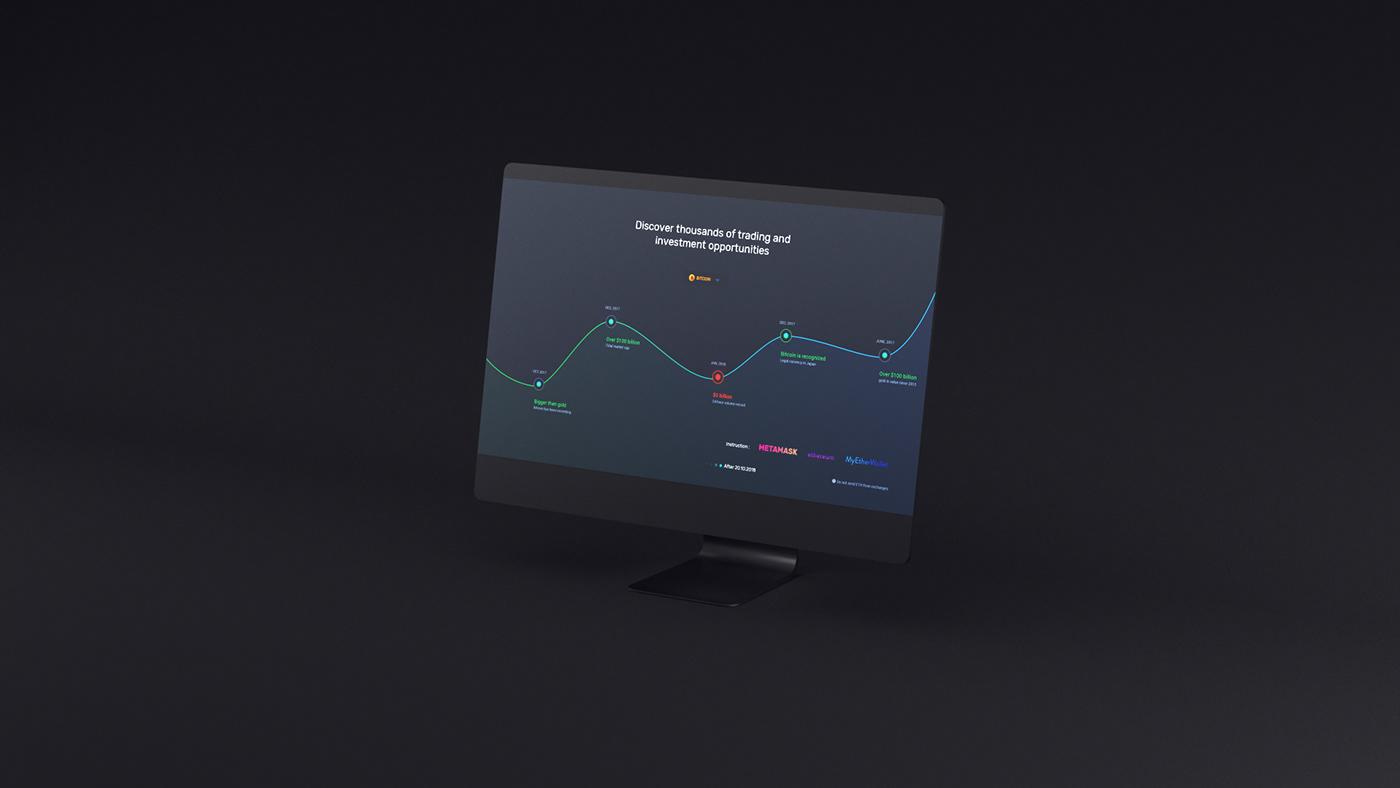 Desktop Website Presentation - 3