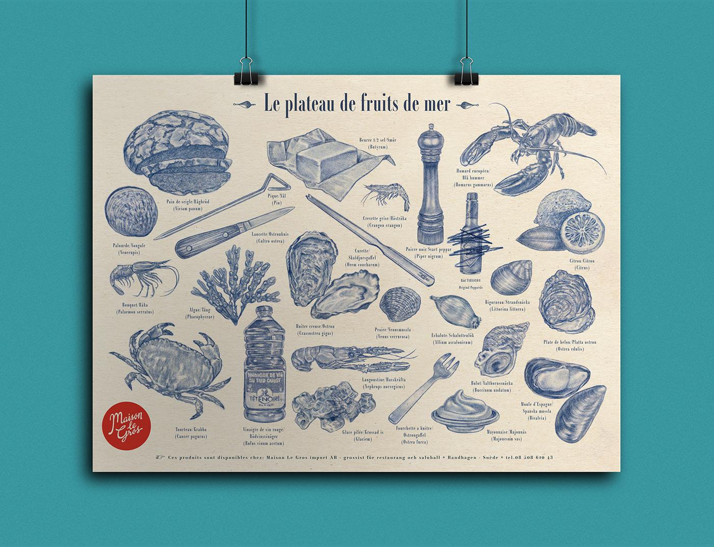 shellfish French bread Food  fish clams crab