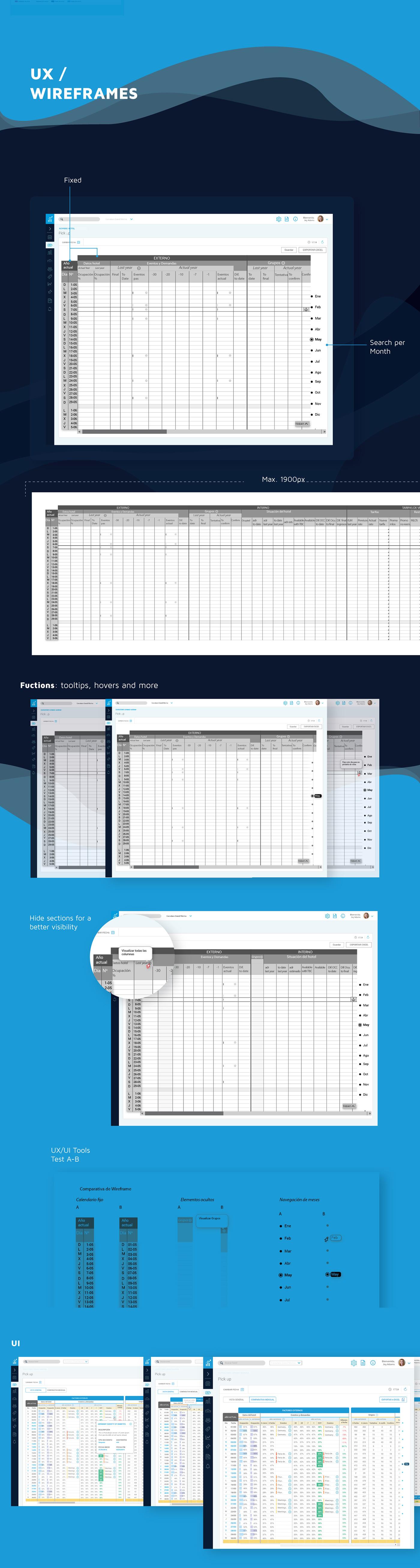 ux ux/ui software revenue wireframes Web Design  Web online user user interface
