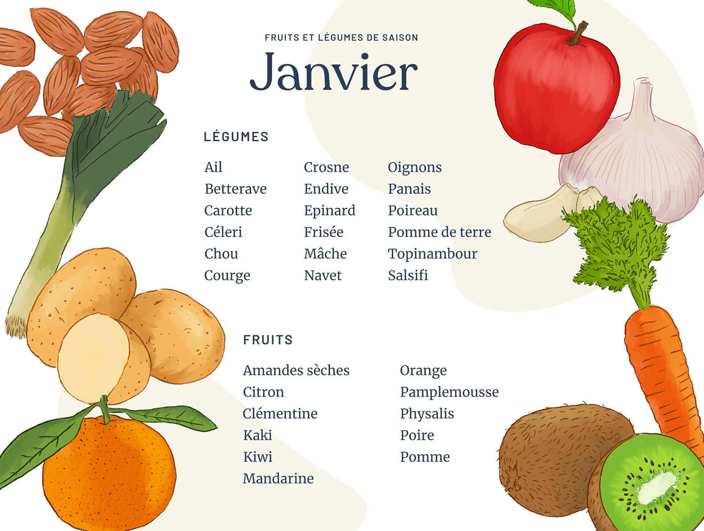 List of fruits and vegetables best in January - French