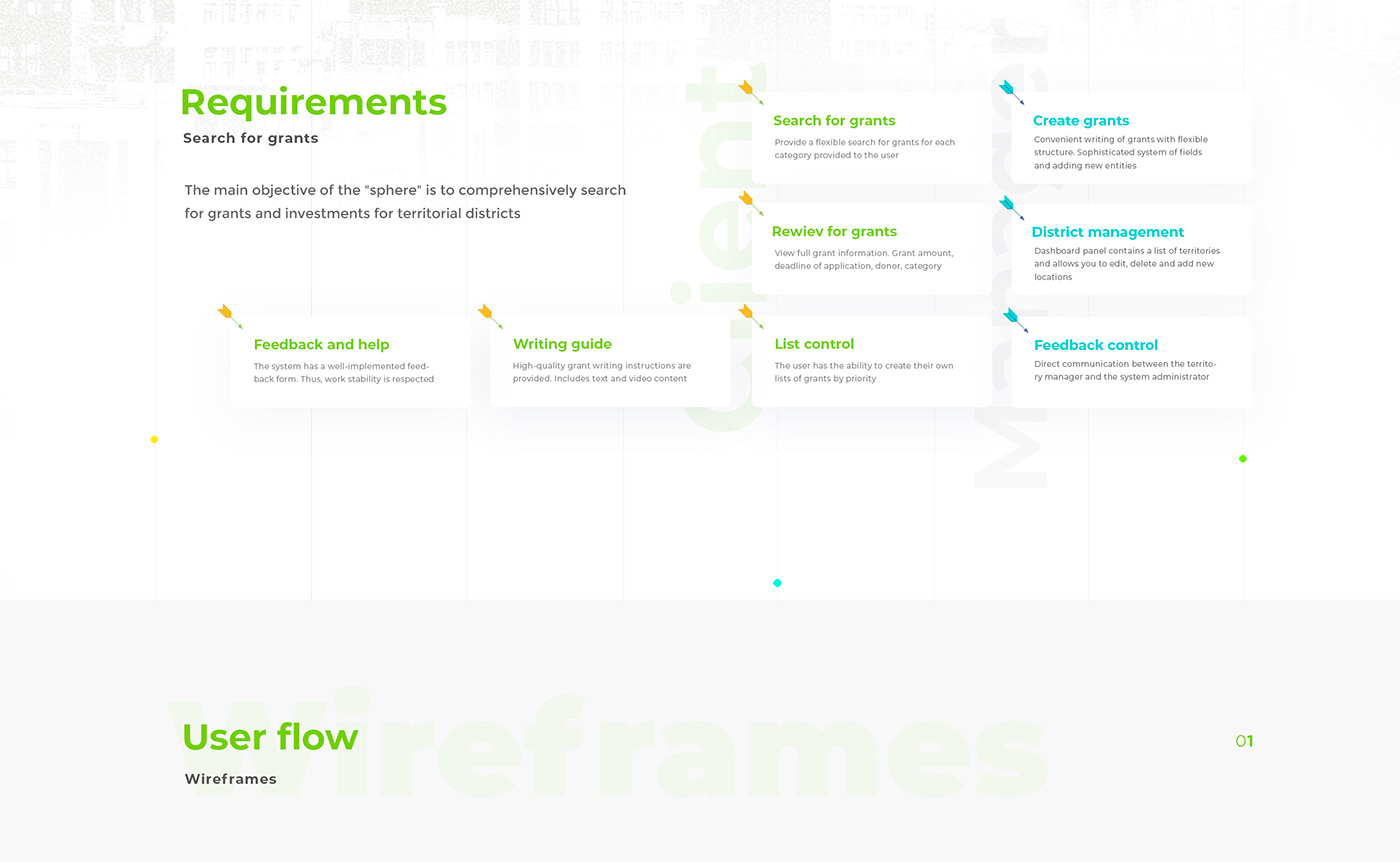 Interaction design ,UI/UX,dashboard,design system,Website,Mobile app,web app,automation,interaction
