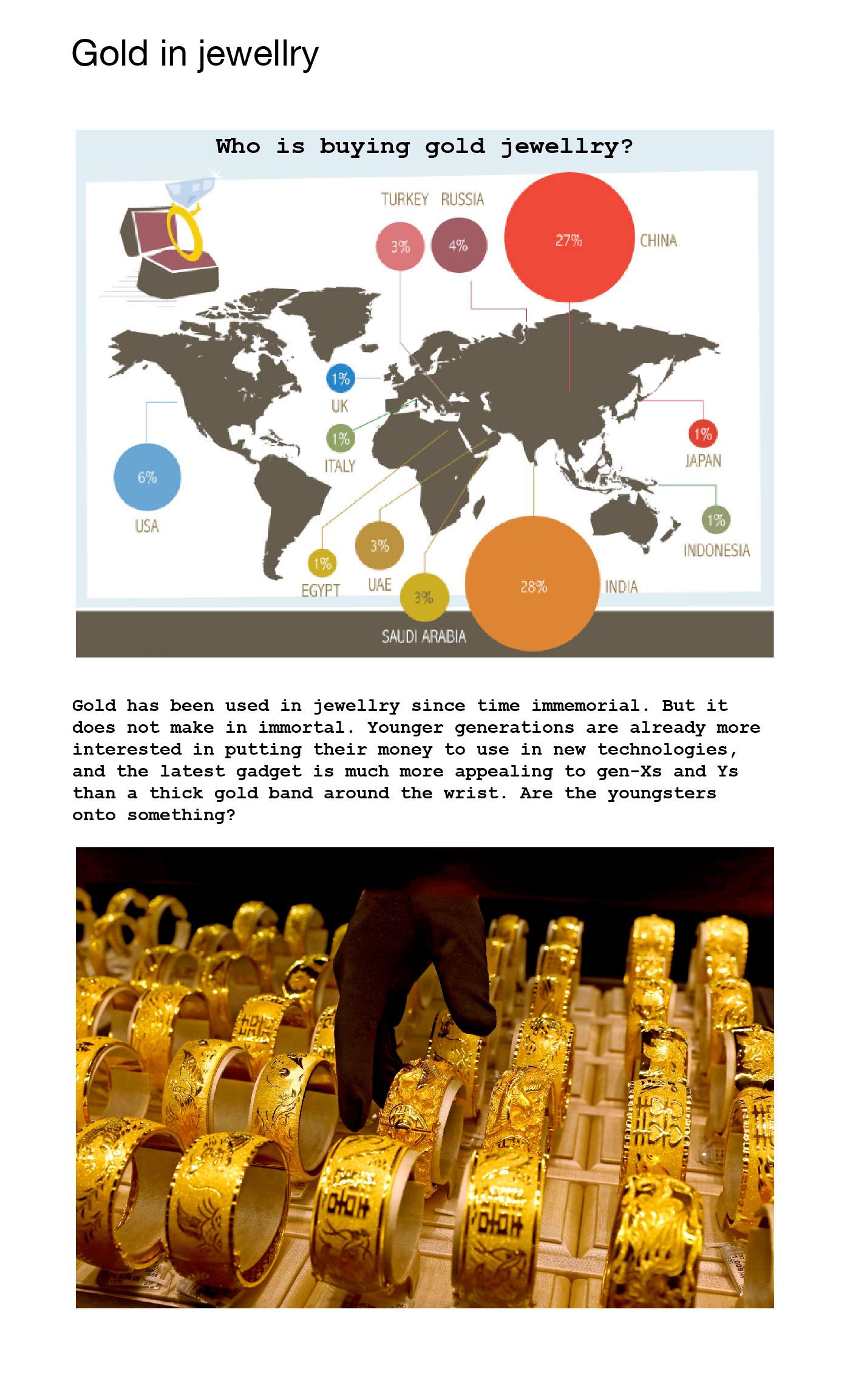 Gold in jewellry