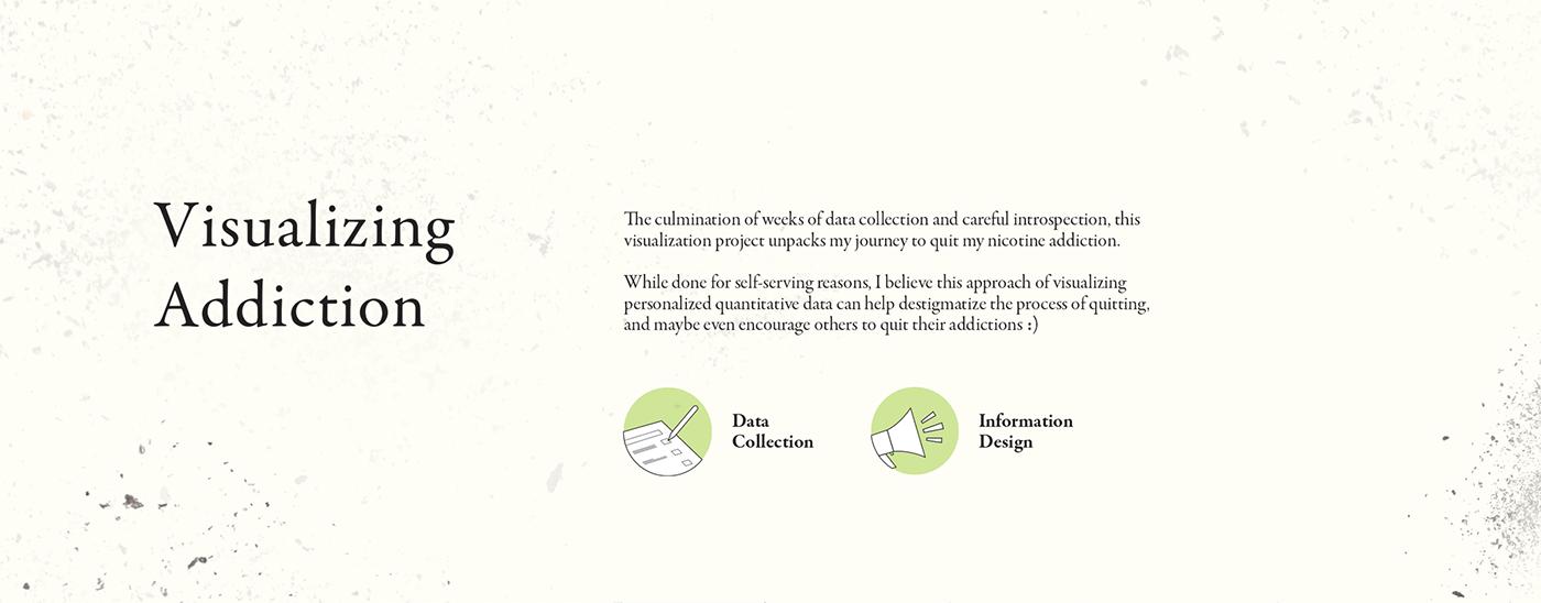 Charts data collection data visualization graphic design  infographic information design information visualization