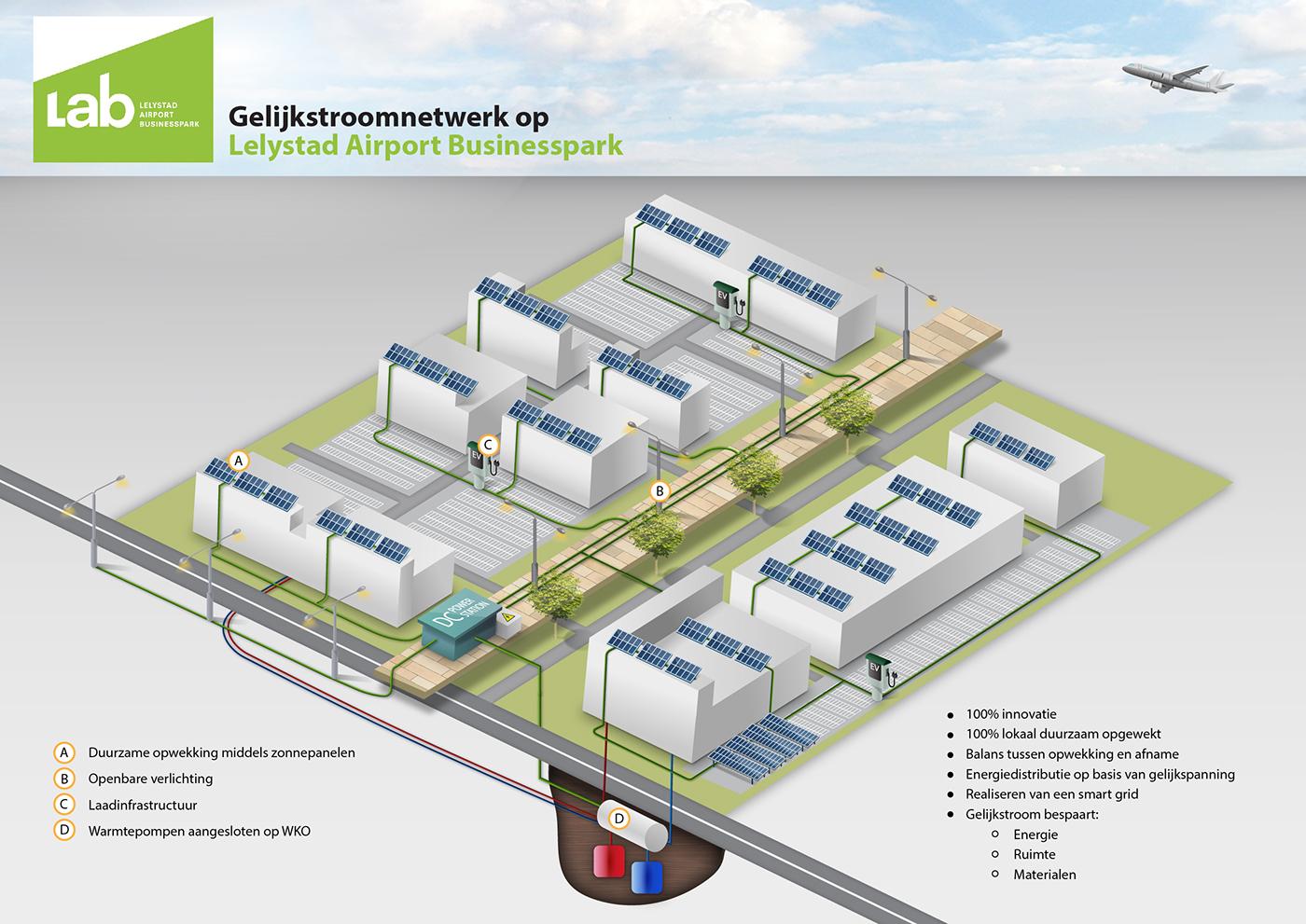 Lelystad airport businesspark on Behance