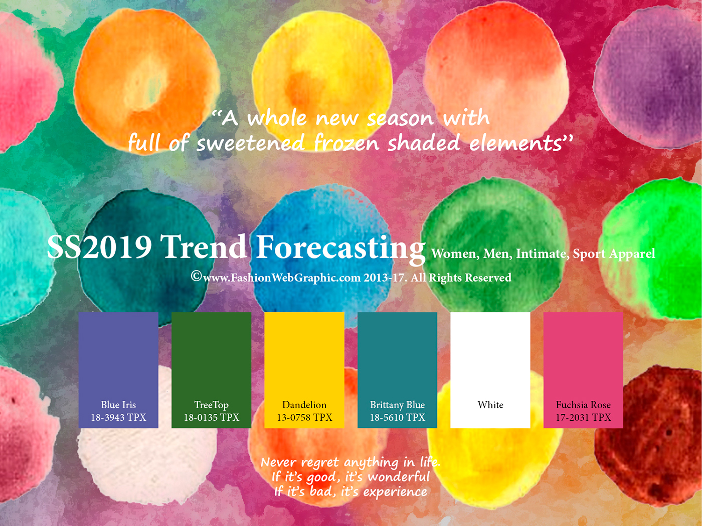 SS2019 Trend forecasting on Behance