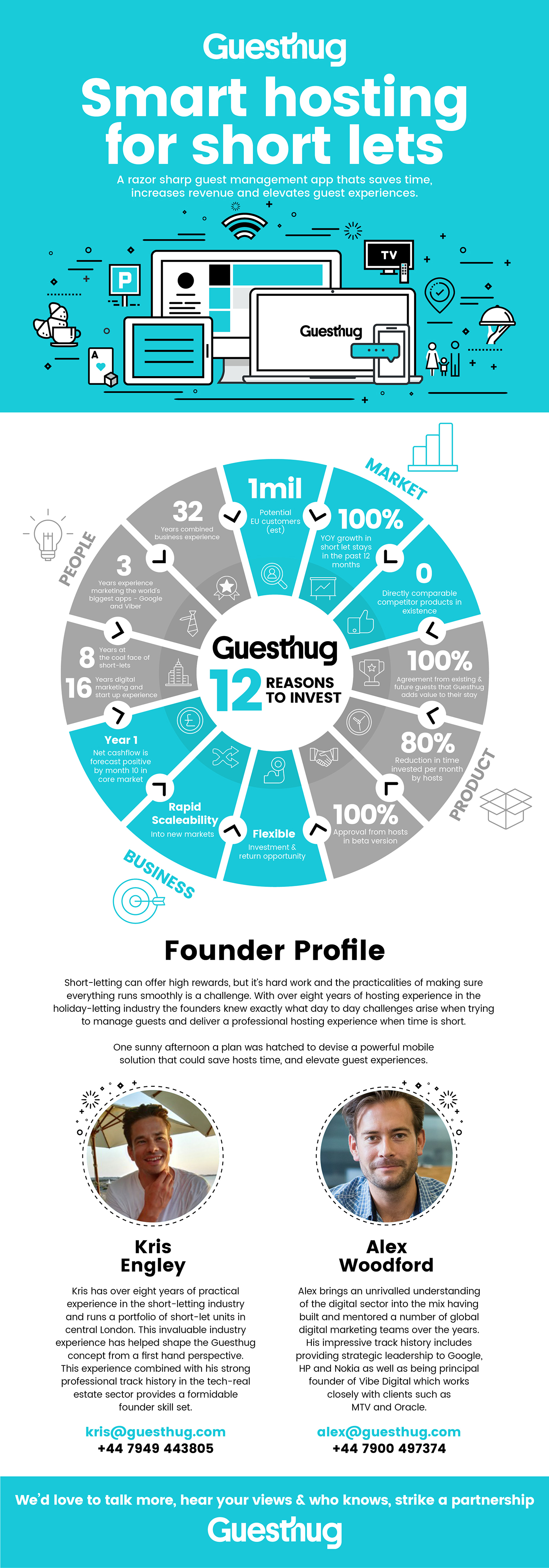 infographic blue guesthug