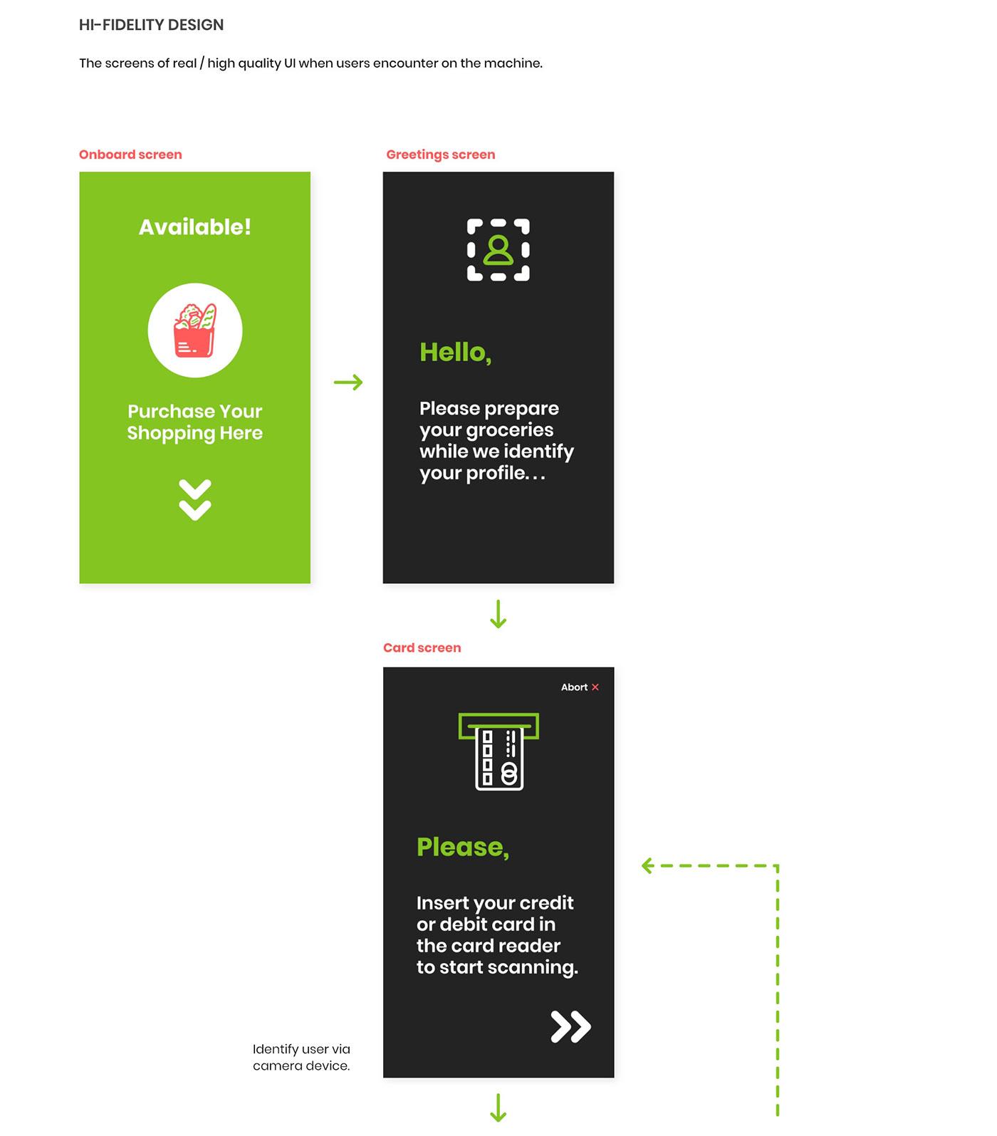 UI/UX self-service checkout groceries payment public credit card Supermarket app green