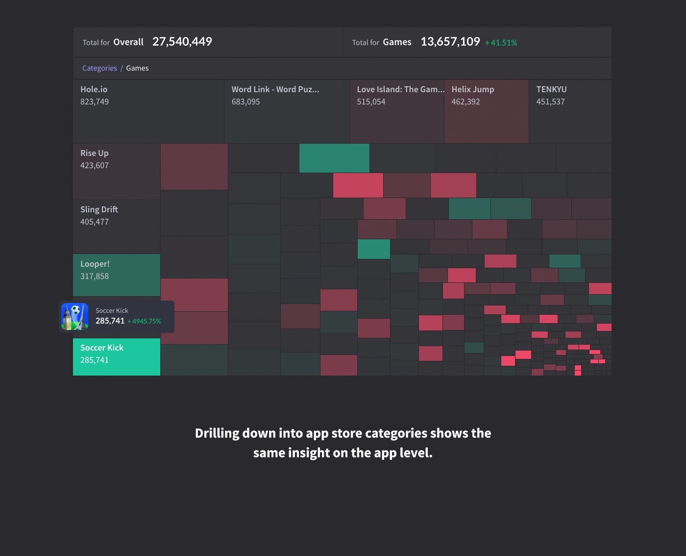 dashboard chart Treemap UI