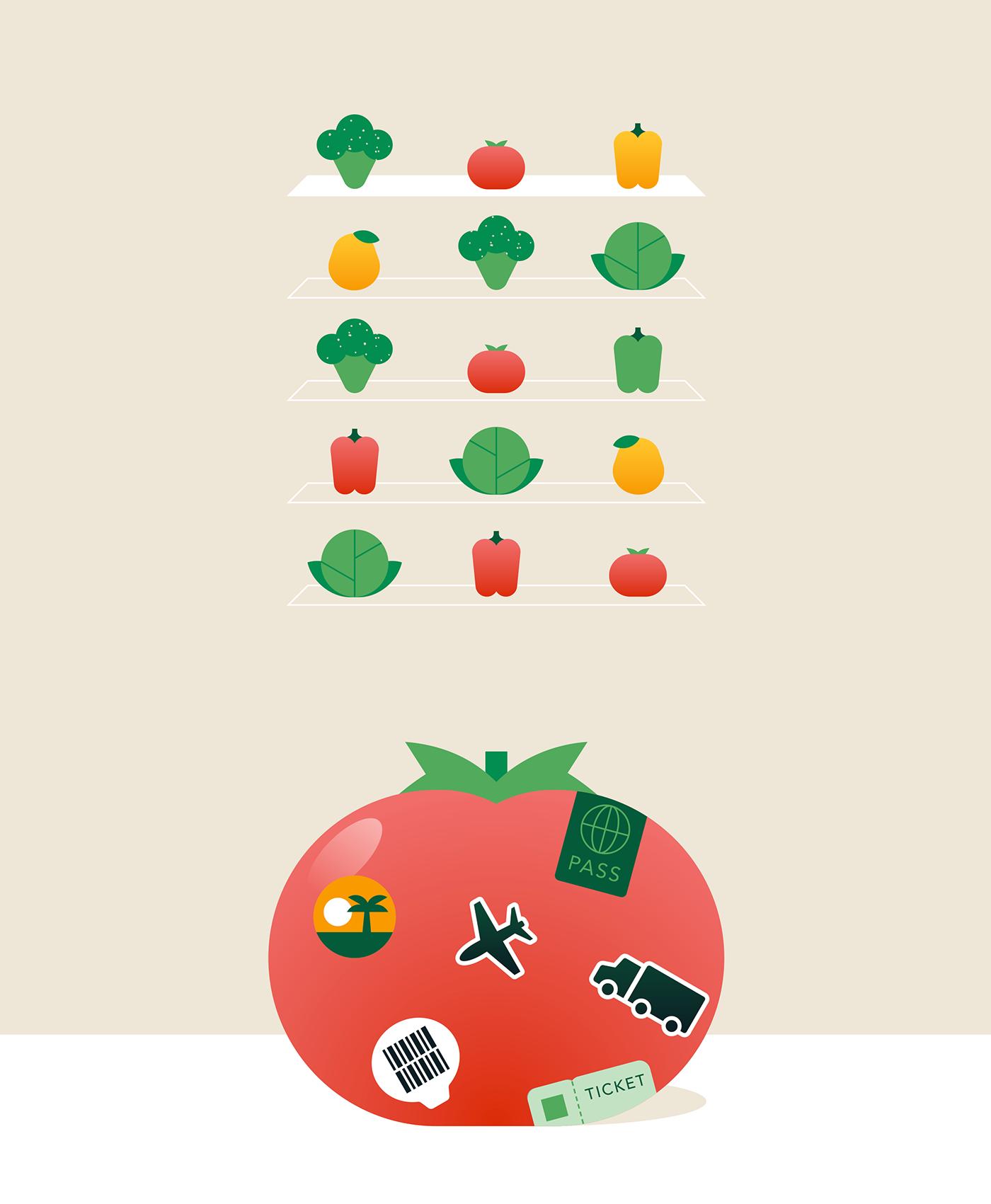 Foodtech explainer