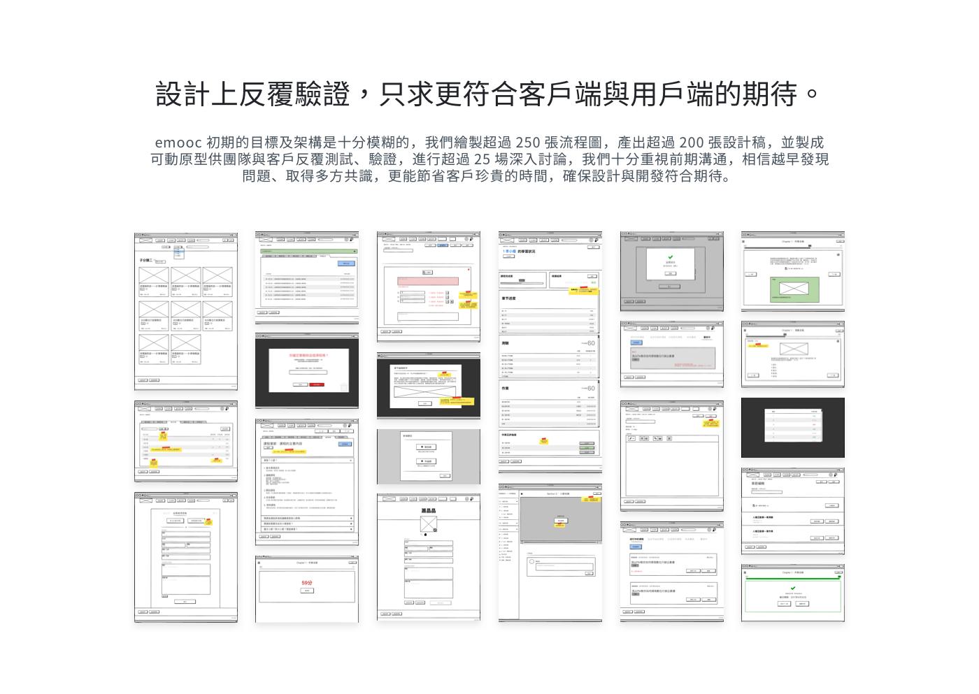 設計上反覆驗證,只求更符合客戶端與用戶端的期待。 emooc 初期的目標及架構是十分模糊的,我們繪製超過 250 張流程圖,產出超過 200 張設計稿,並製成可動原型供團隊與客戶反覆測試、驗證,進行超過 25 場深入討論,我們十分重視前期溝通,相信越早發現問題、取得多方共識,更能節省客戶珍貴的時間,確保設計與開發符合期待。