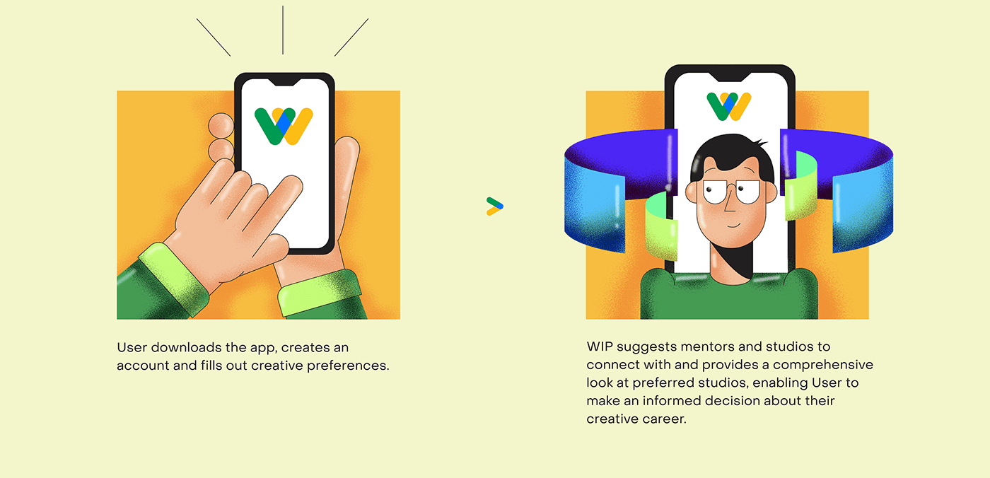 Image may contain: cartoon, businesscard and vector graphics