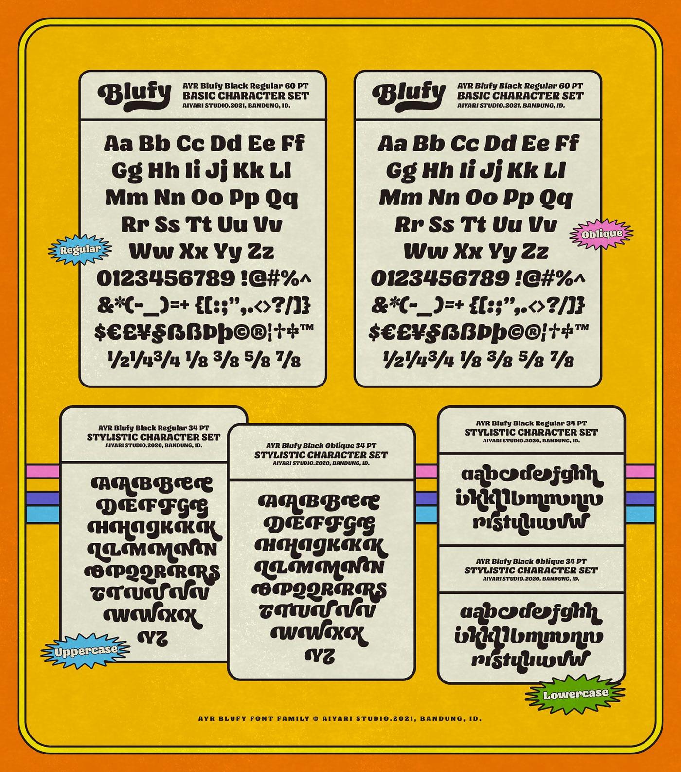 Ayr Blufy Type Specimens
