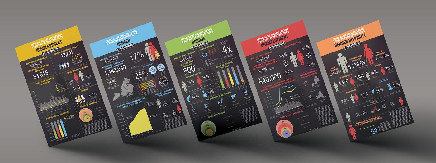 info infographics nyc newyork newyorkcity type design informational research Recession great economy disparity Gender statistics