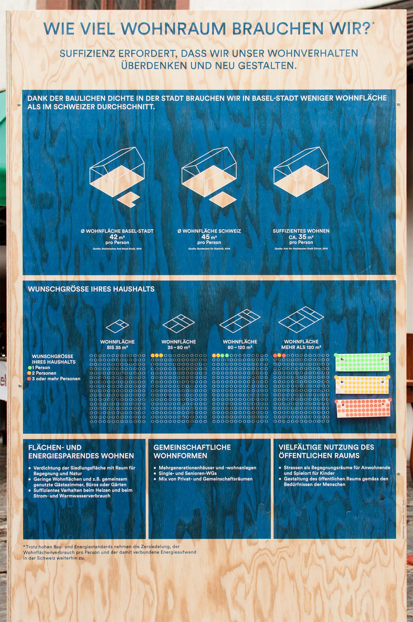 city development information design YAAY Icon Design YAAY Info Graphics YAAY Analog Tools Basel sufficiency icons
