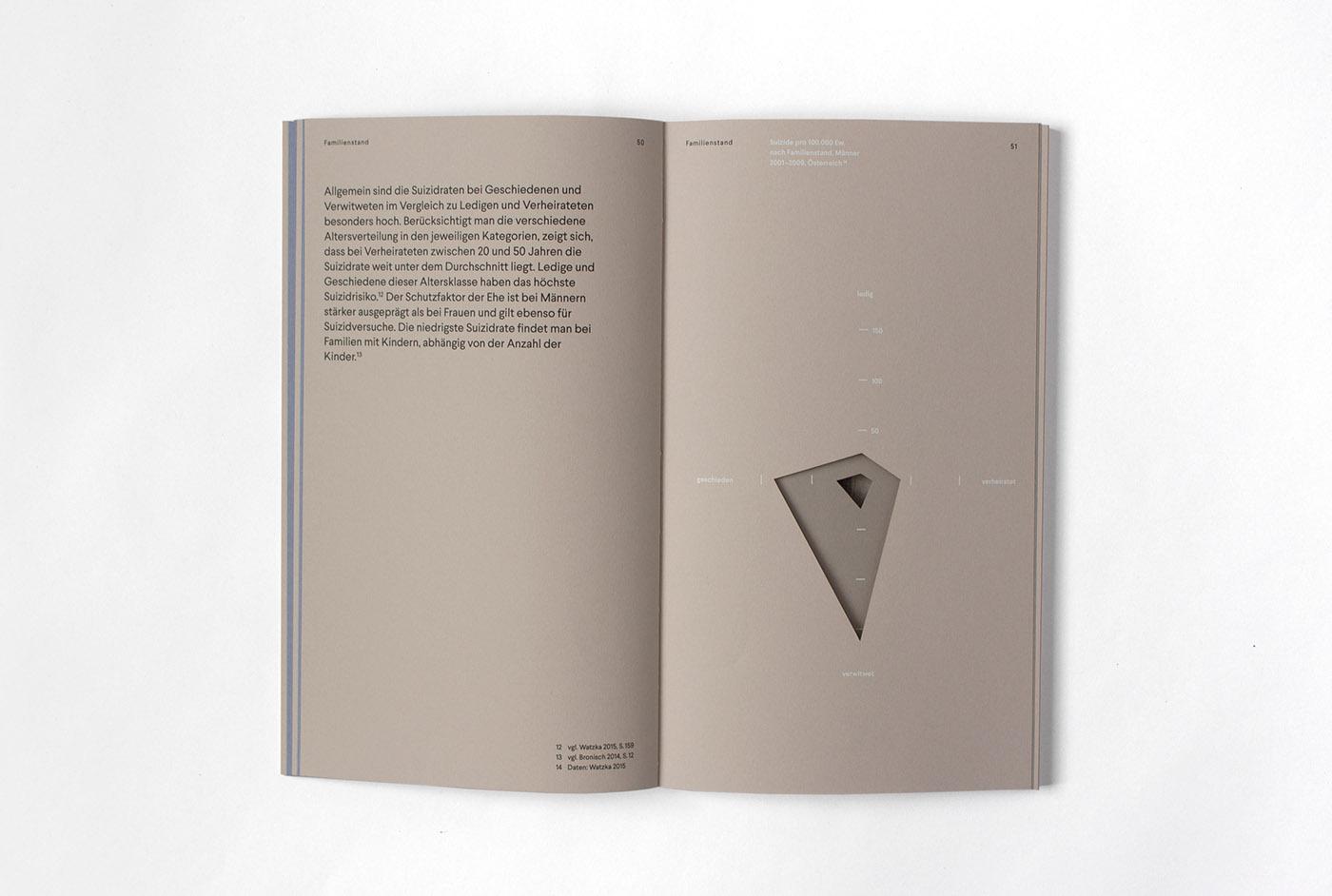 editorial suicide information design Book Binding infographics data analysis