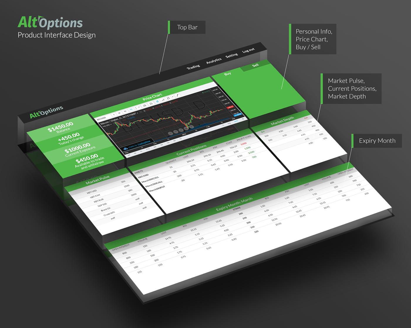 Alt-Options Trading Platform Design on Behance