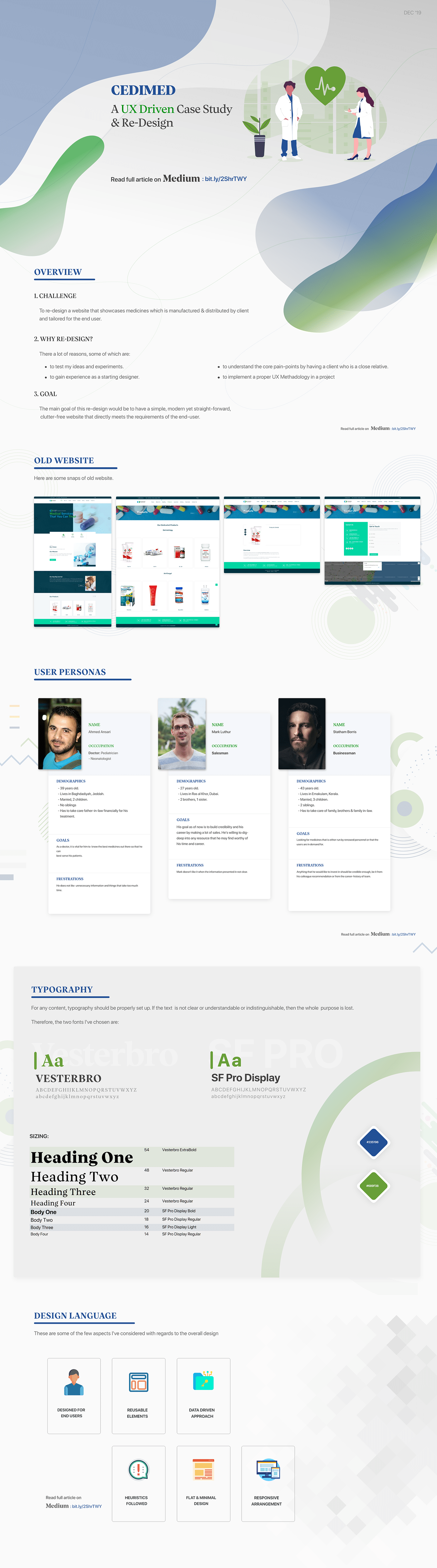 UI ux Case Study Website redesign research empathy