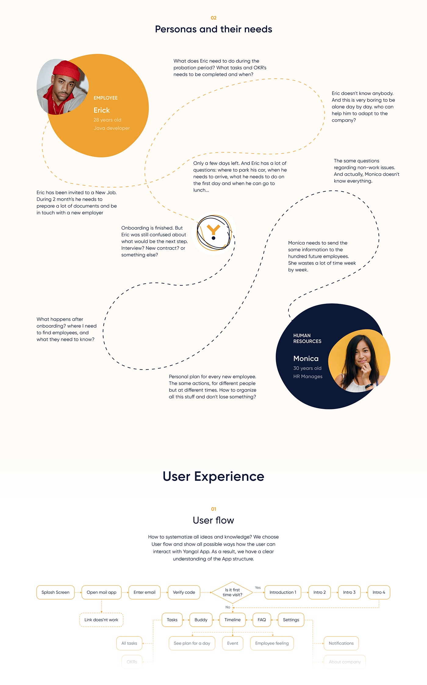 CRM hrm mobile design product design  user experience user interface UX Research ux/ui web app Responsive Design