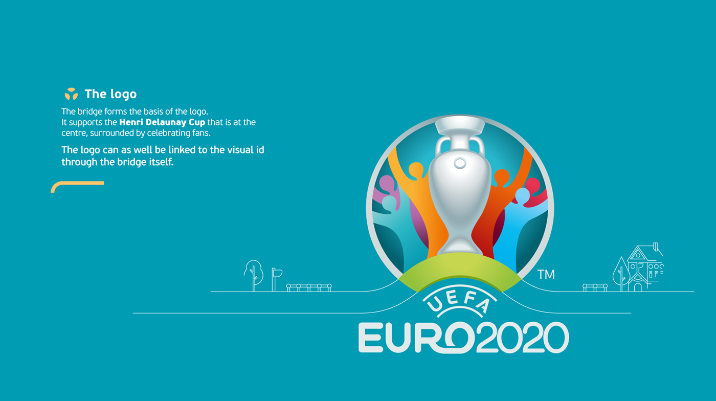 Euro 2020 Tore