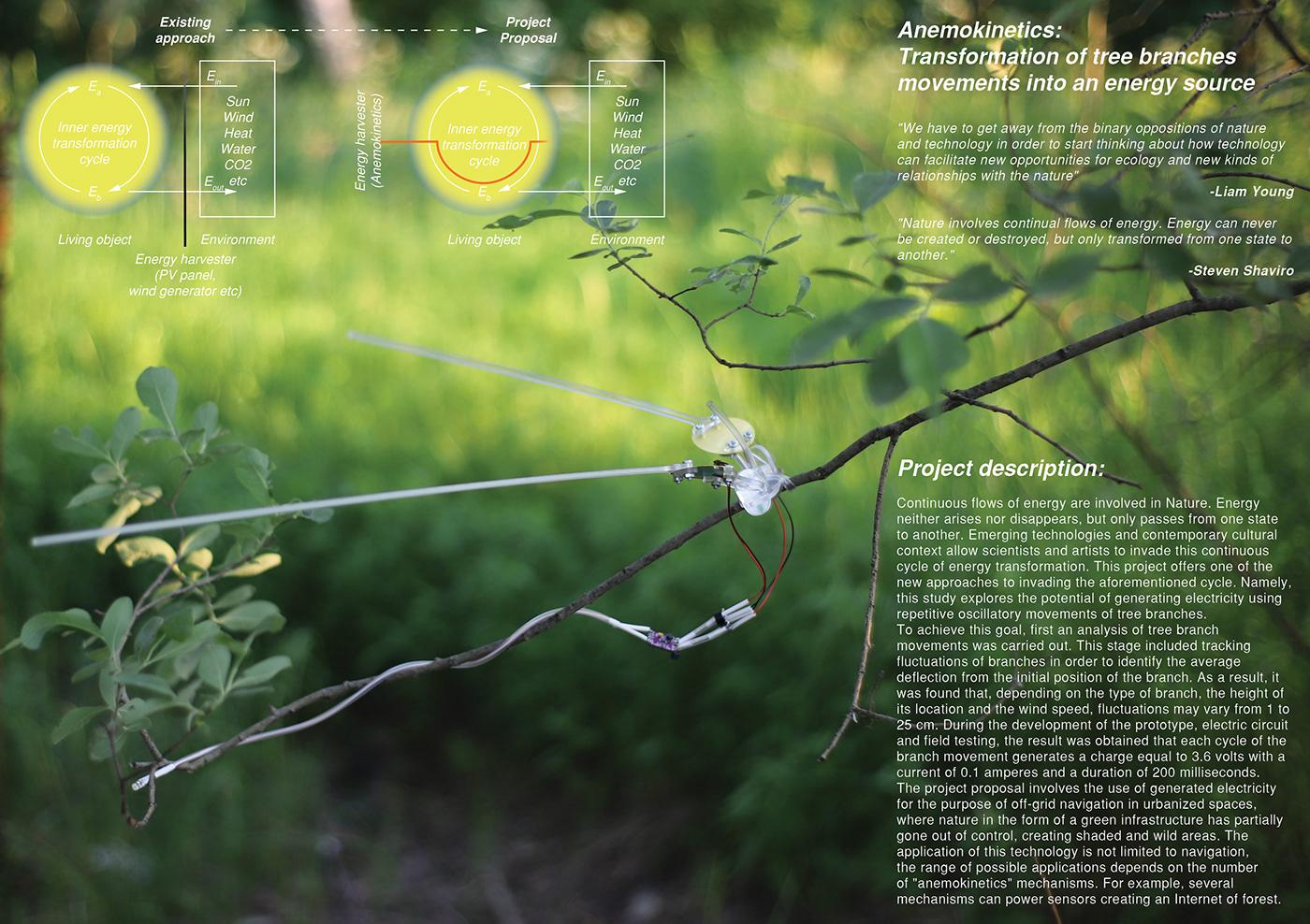 Nature design Technology anthropocene prototype interaction Tree  movements anemokinetics